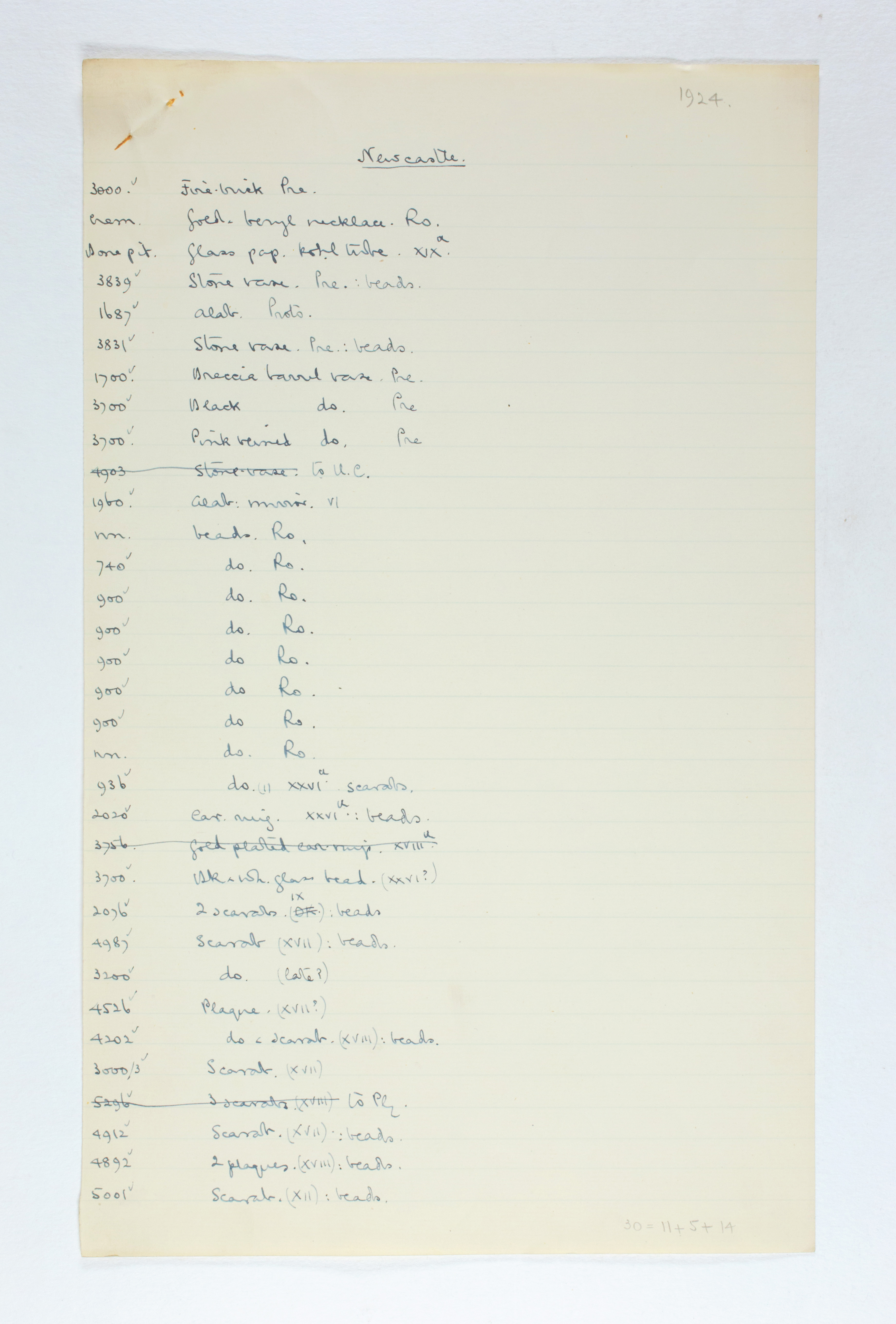 1923-24 Qau el-Kebir, Hemamieh Individual institution list PMA/WFP1/D/27/20.1