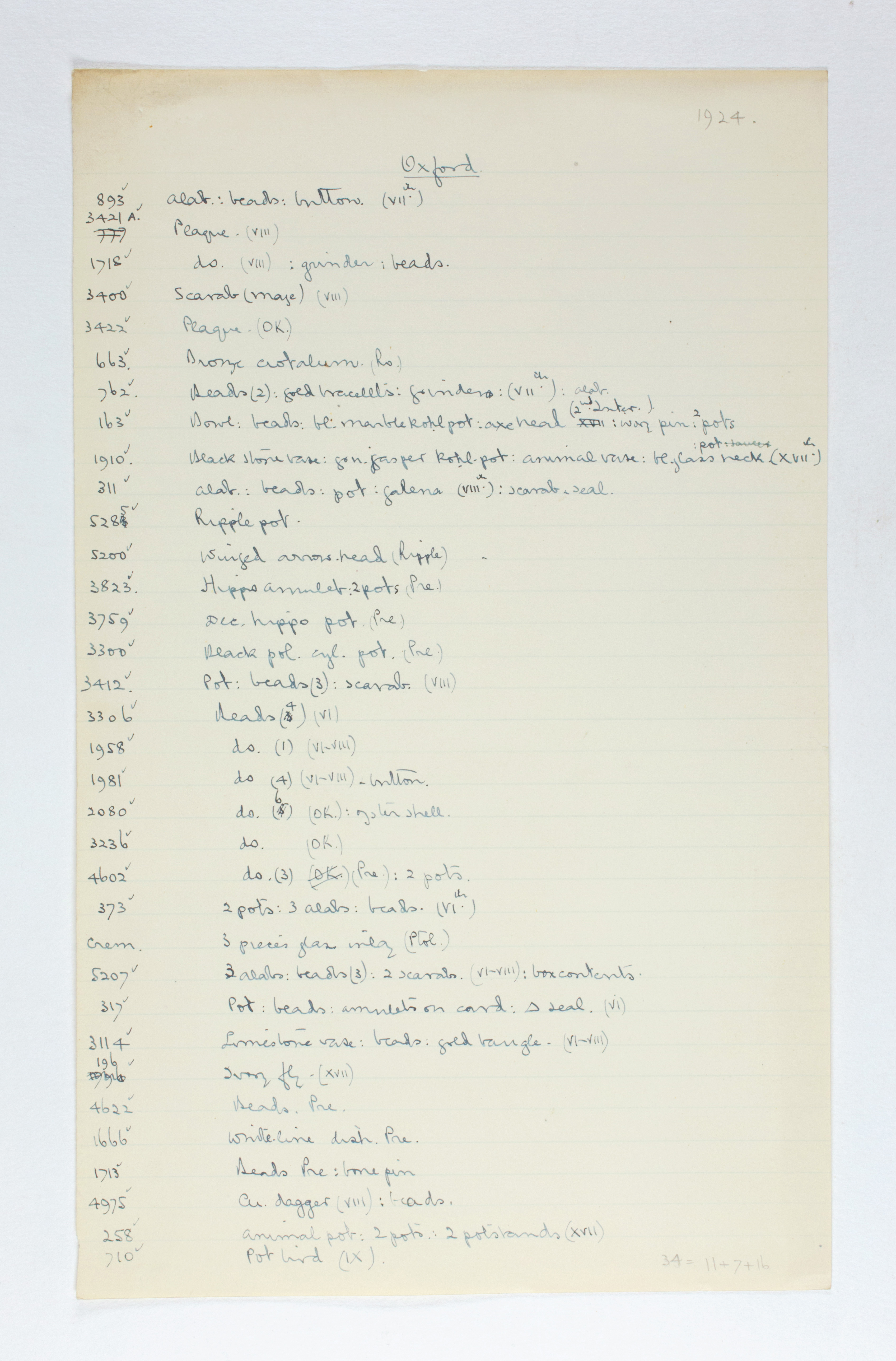 1923-24 Qau el-Kebir, Hemamieh Individual institution list PMA/WFP1/D/27/21