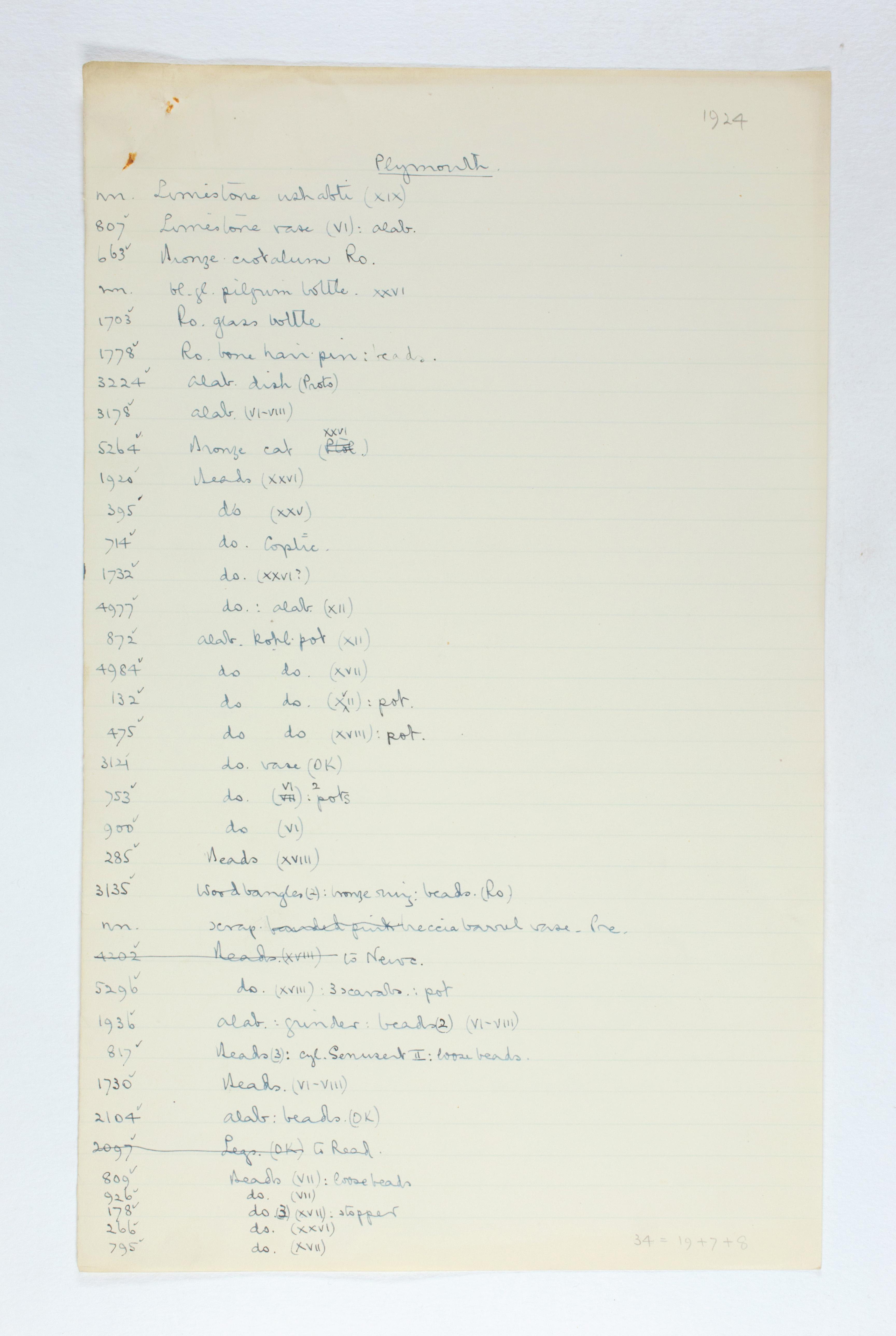 1923-24 Qau el-Kebir, Hemamieh Individual institution list PMA/WFP1/D/27/23.1