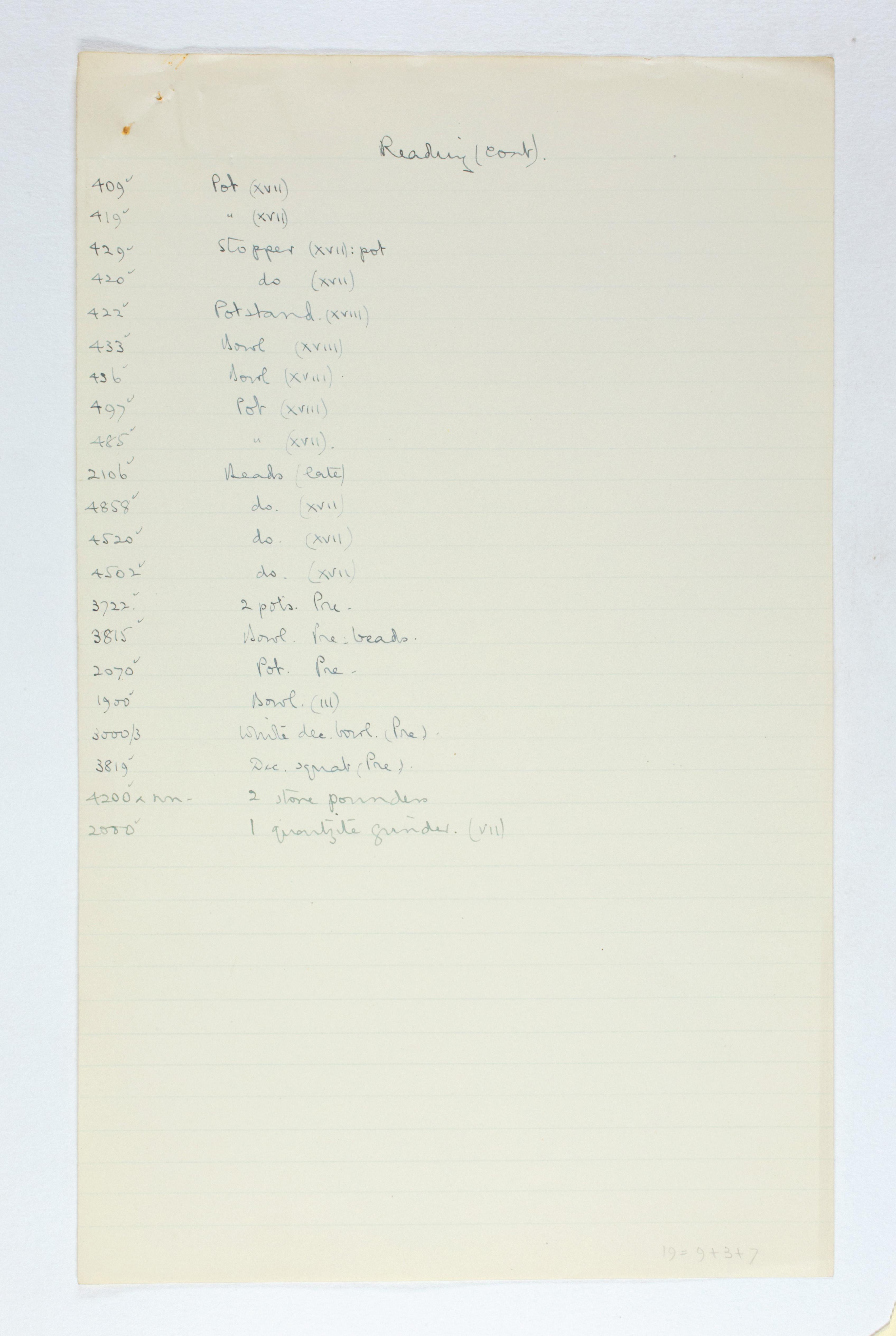 1923-24 Qau el-Kebir, Hemamieh Individual institution list PMA/WFP1/D/27/24.2