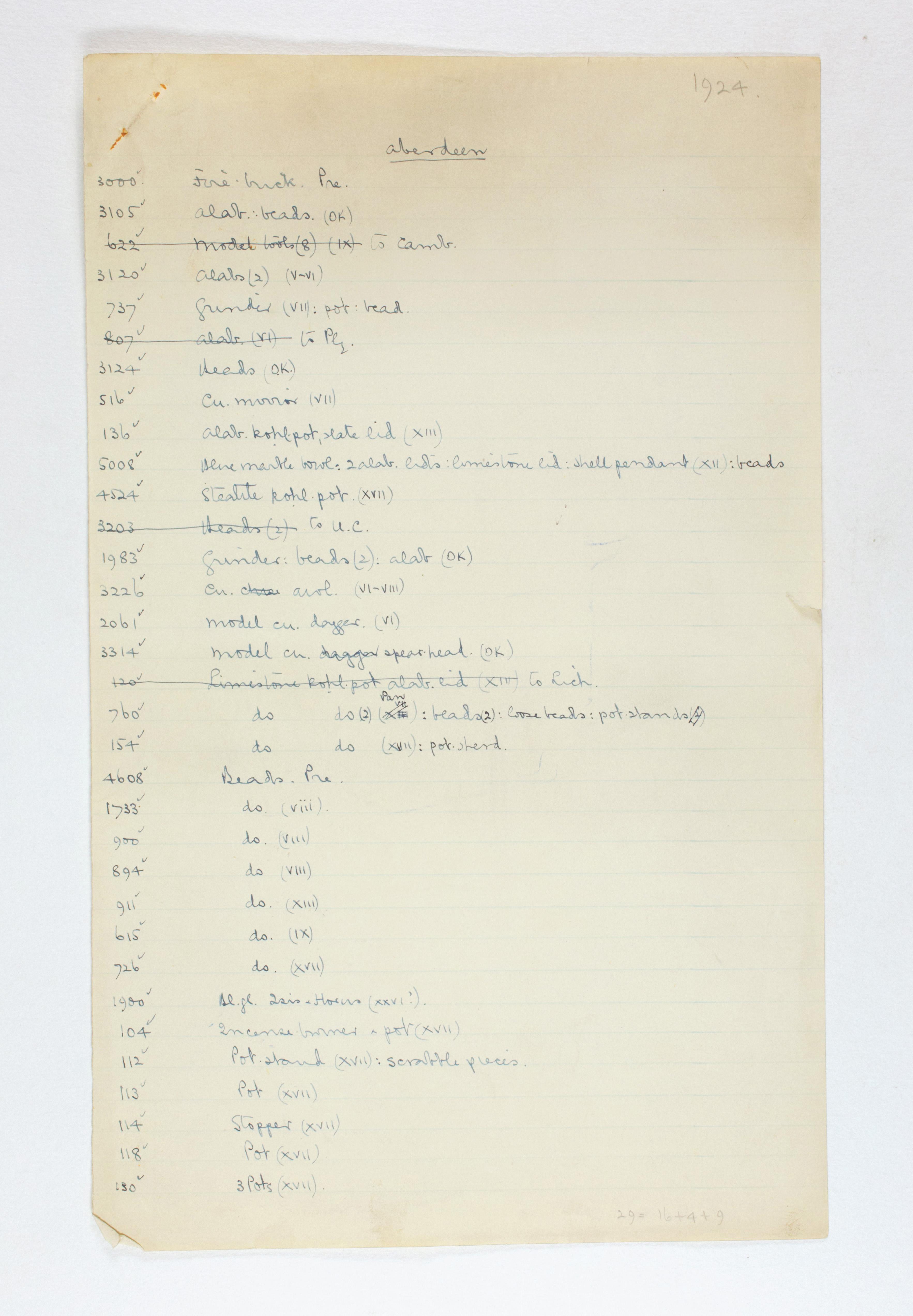 1923-24 Qau el-Kebir, Hemamieh Individual institution list PMA/WFP1/D/27/2.1