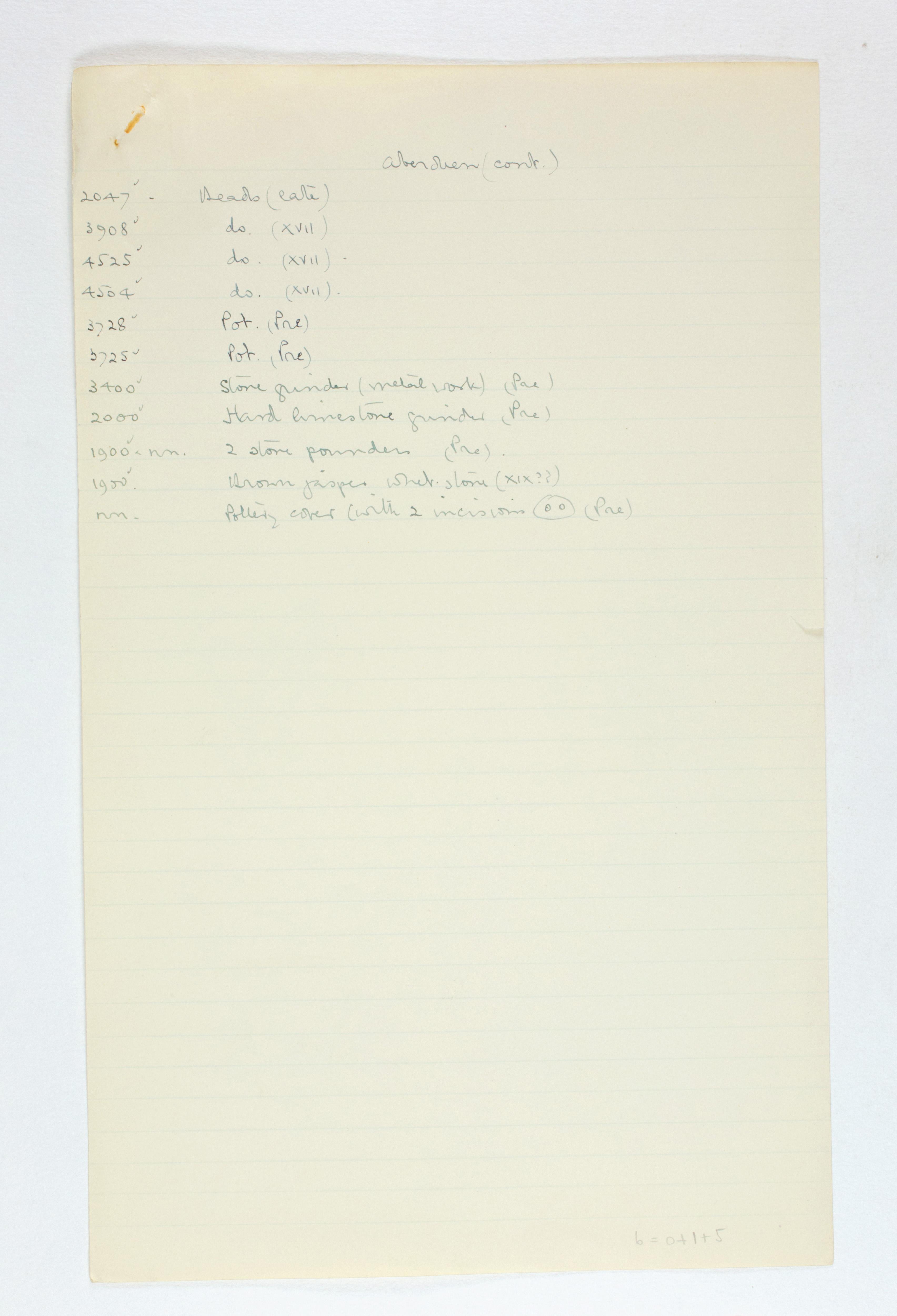 1923-24 Qau el-Kebir, Hemamieh Individual institution list PMA/WFP1/D/27/2.2