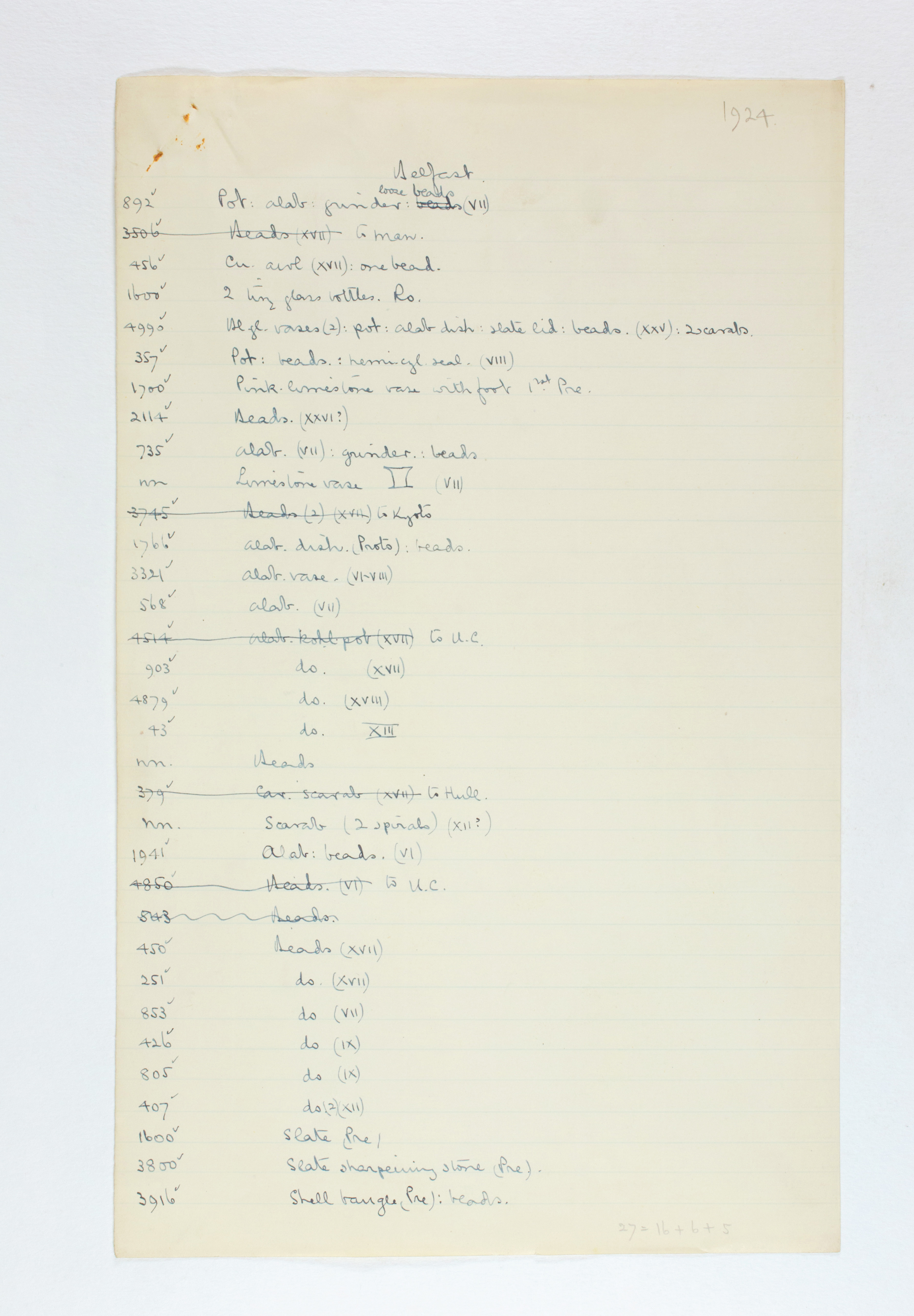 1923-24 Qau el-Kebir, Hemamieh Individual institution list PMA/WFP1/D/27/3.1