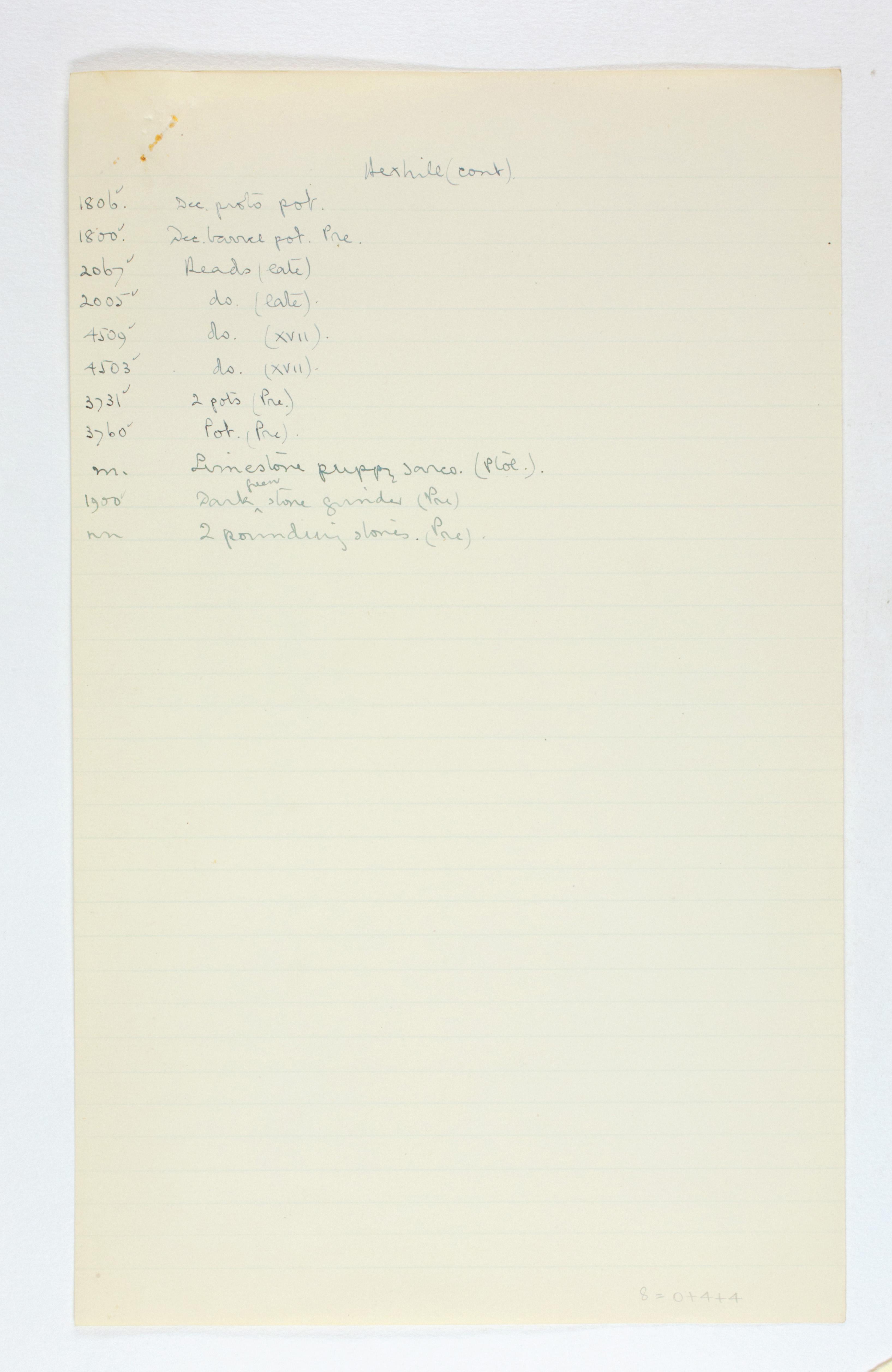 1923-24 Qau el-Kebir, Hemamieh Individual institution list PMA/WFP1/D/27/4.2