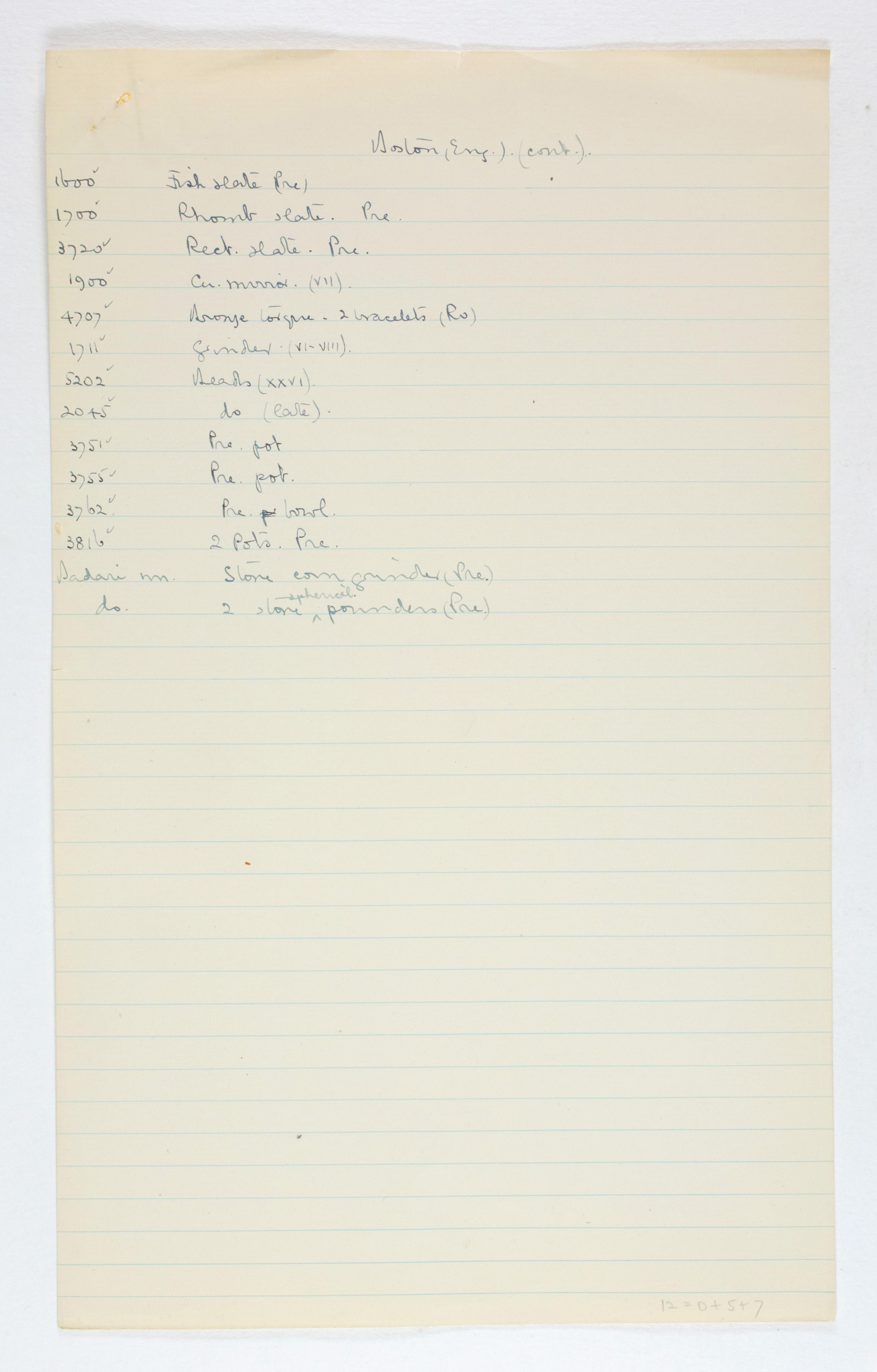 1923-24 Qau el-Kebir, Hemamieh Individual institution list PMA/WFP1/D/27/7.2