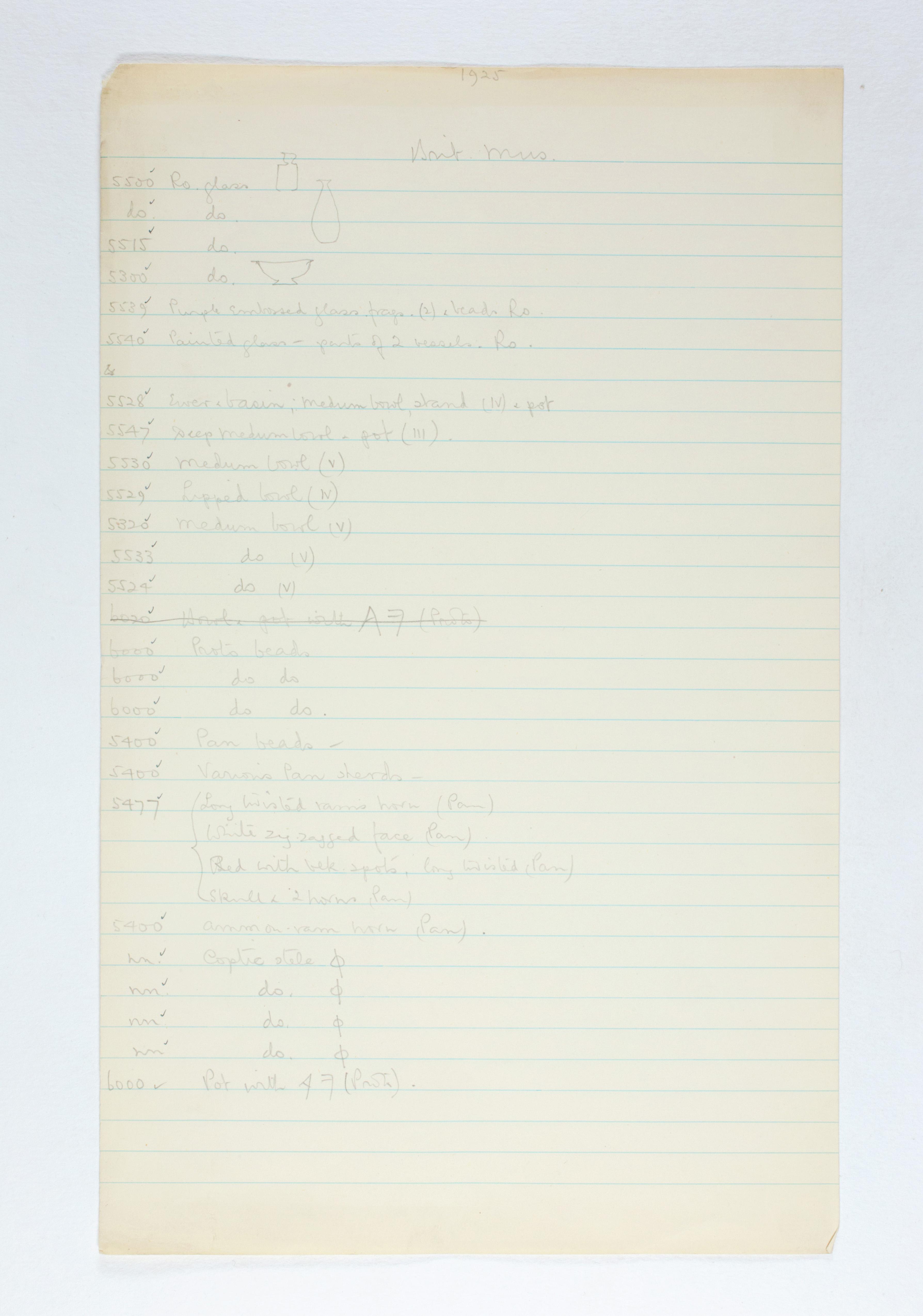 1924-25 Badari, Faiyum Individual institution list PMA/WFP1/D/28/11