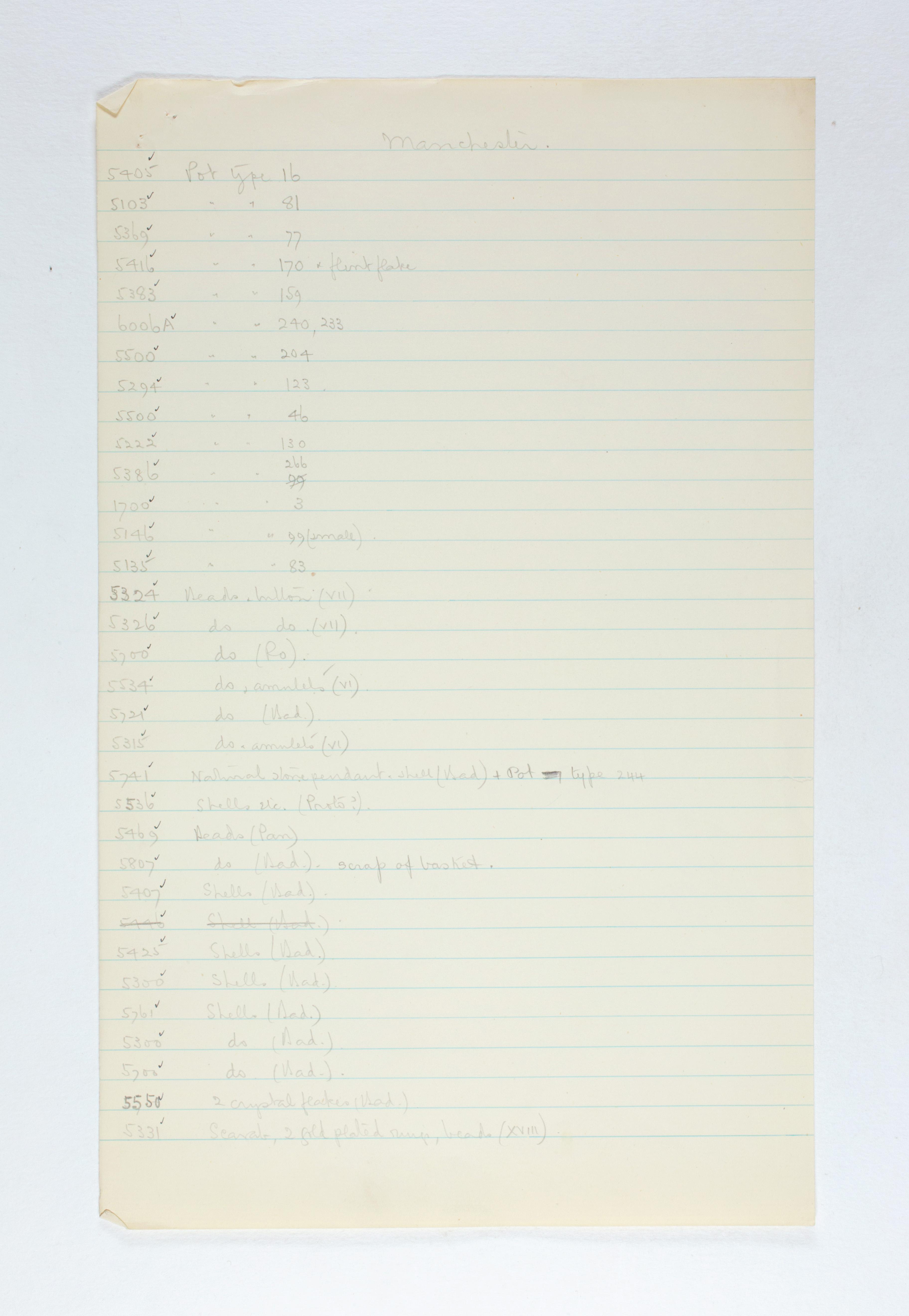 1924-25 Badari, Faiyum Individual institution list PMA/WFP1/D/28/15.1