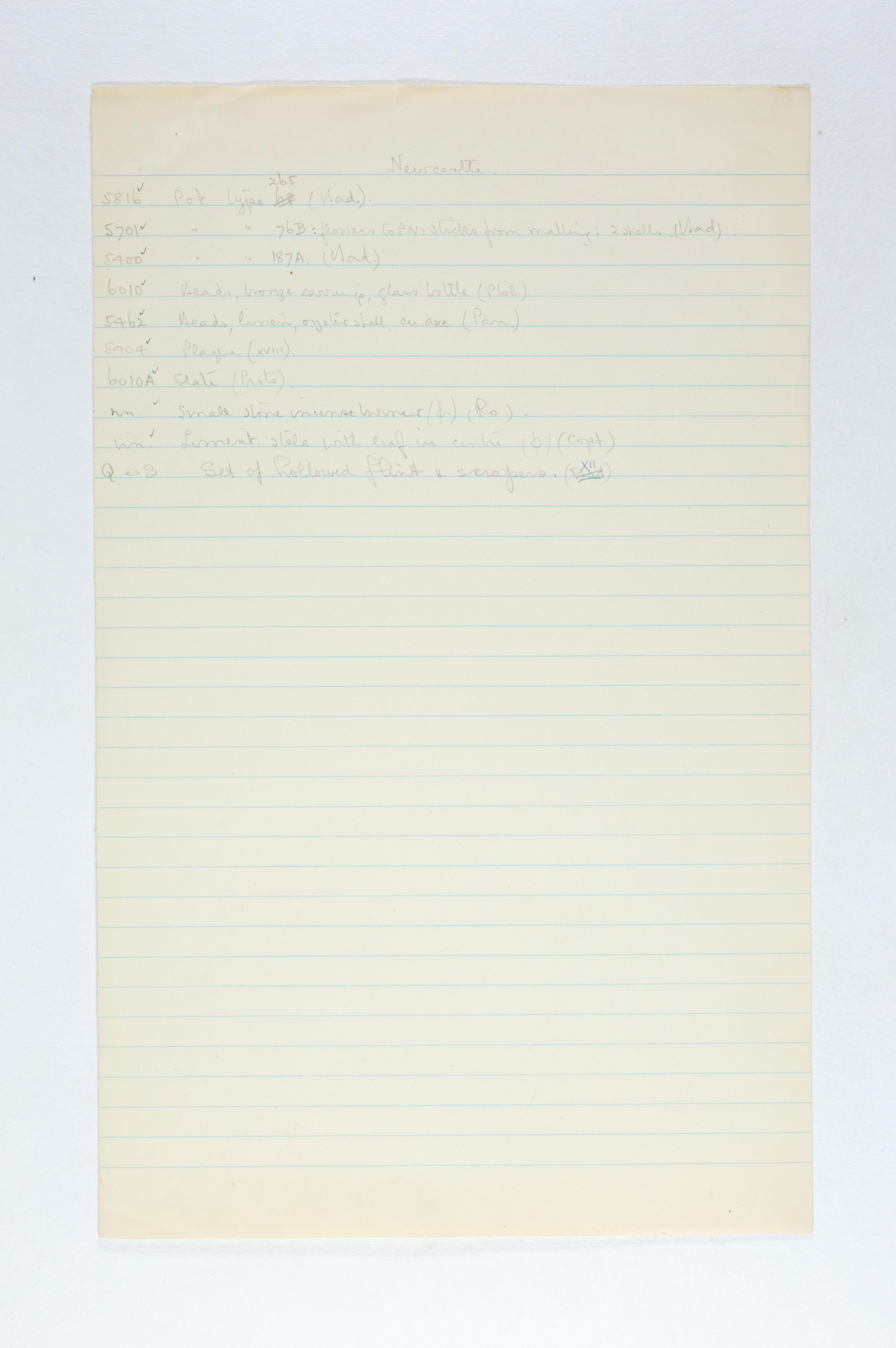 1924-25 Badari, Faiyum Individual institution list PMA/WFP1/D/28/16