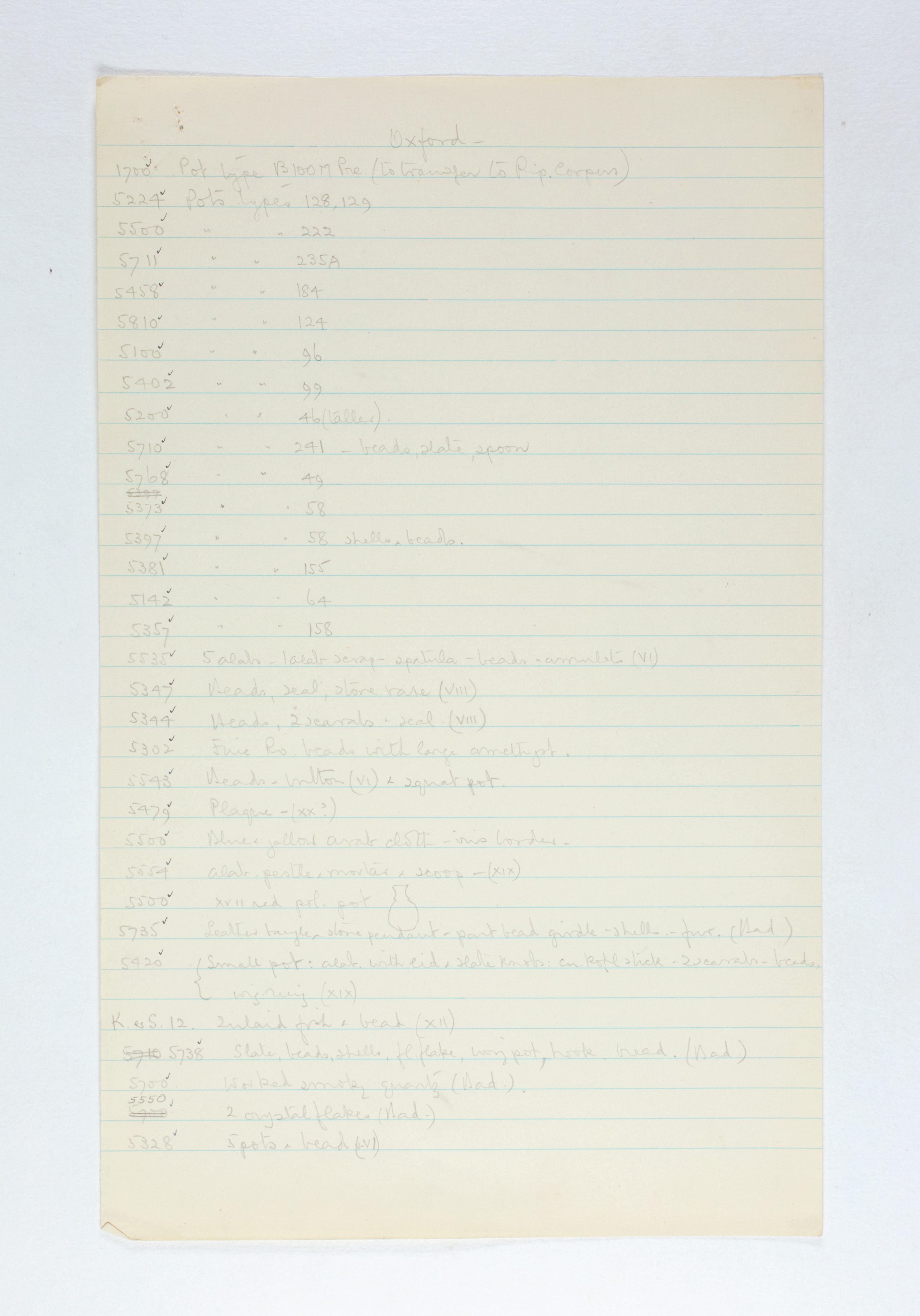 1924-25 Badari, Faiyum Individual institution list PMA/WFP1/D/28/17.1