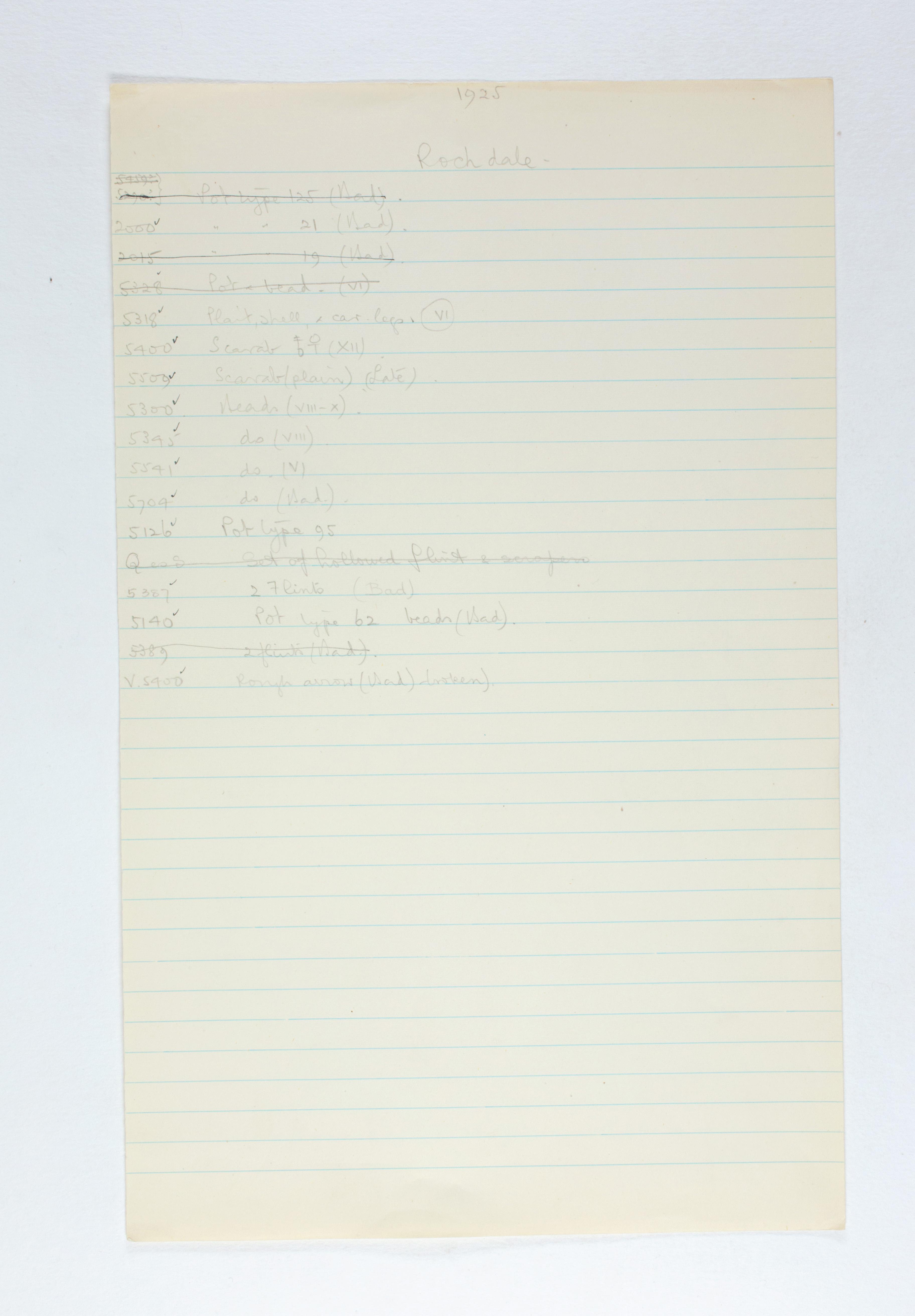 1924-25 Badari, Faiyum Individual institution list PMA/WFP1/D/28/18