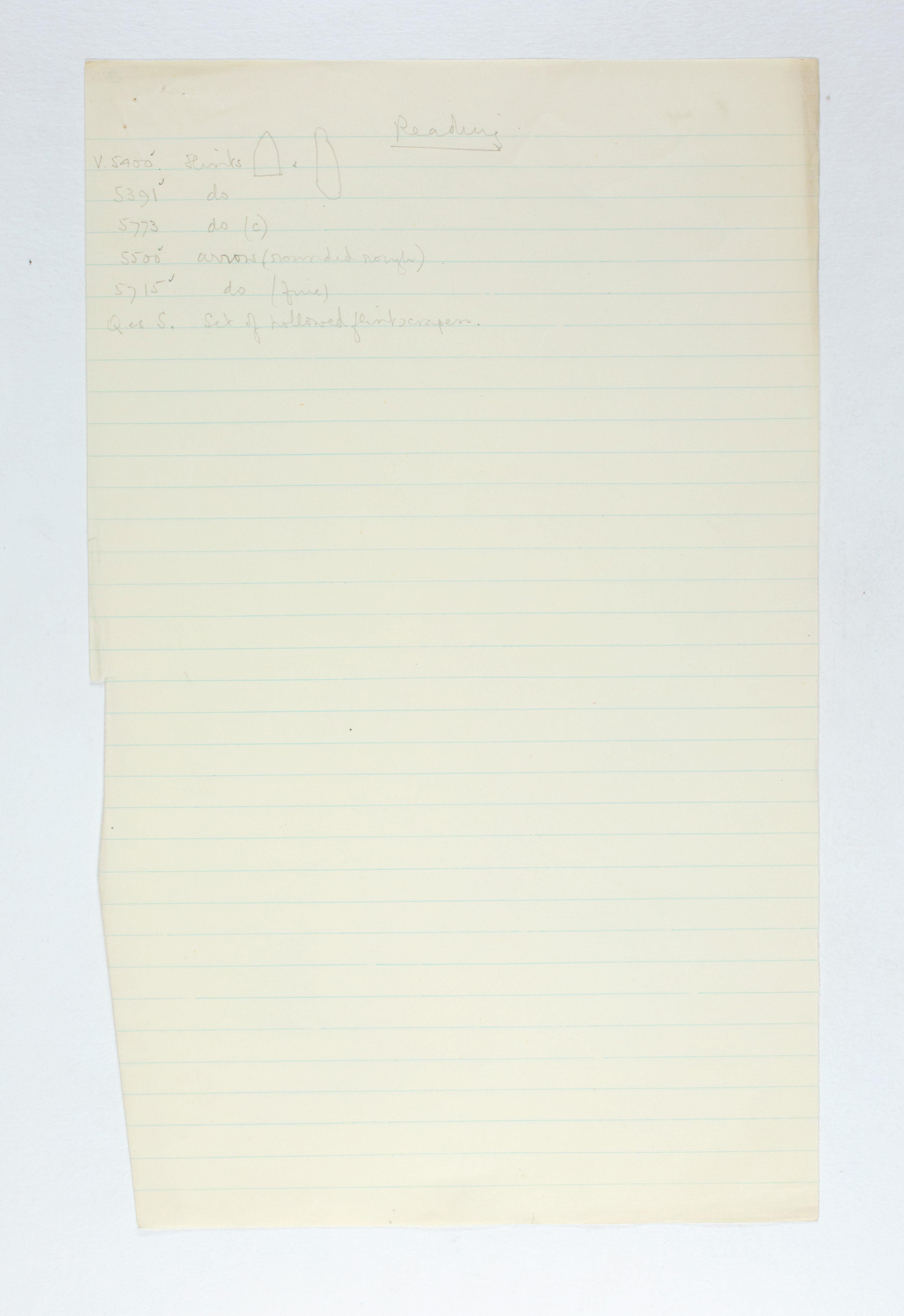 1924-25 Badari, Faiyum Individual institution list PMA/WFP1/D/28/19