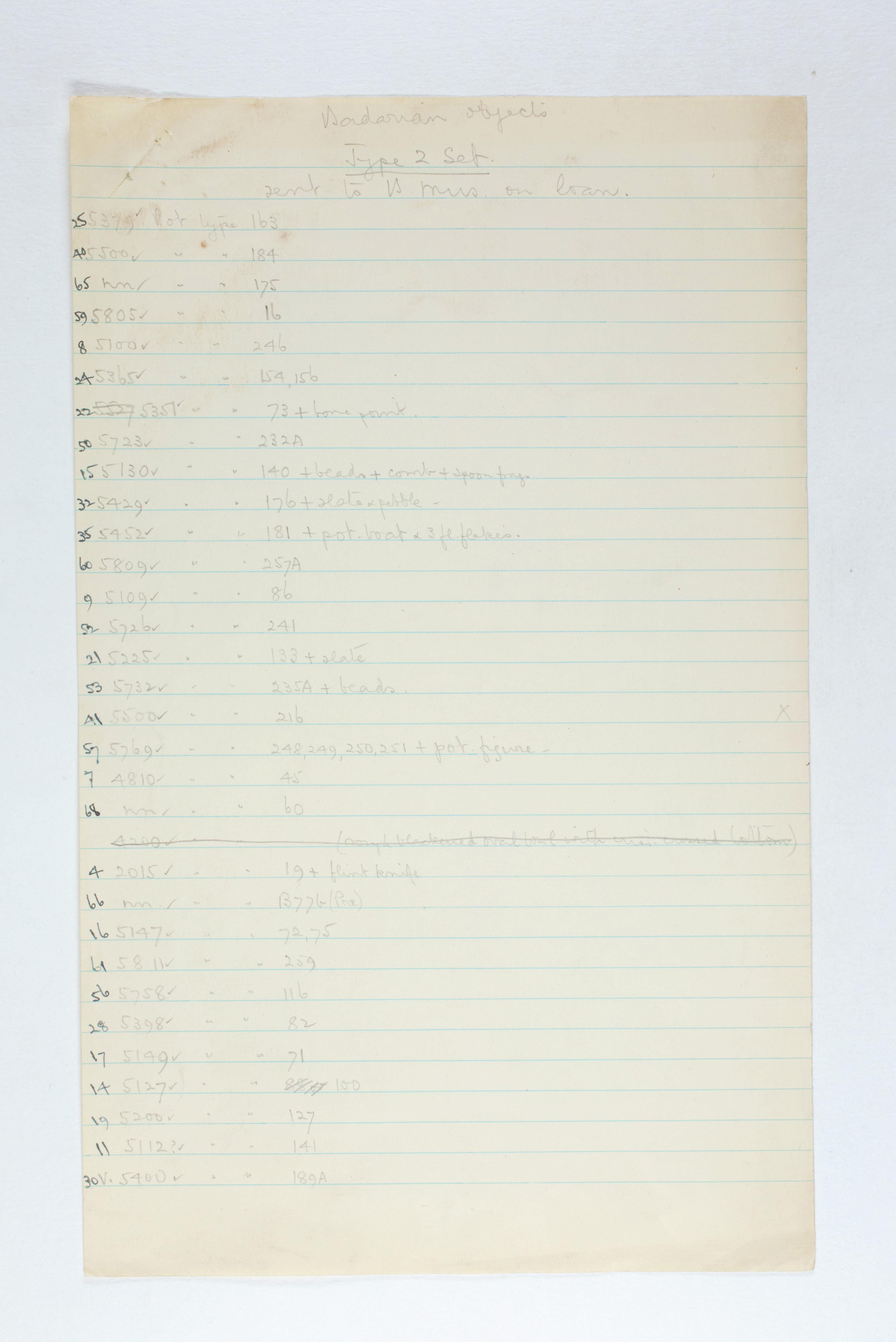 1924-25 Badari, Faiyum Object list PMA/WFP1/D/28/1.1