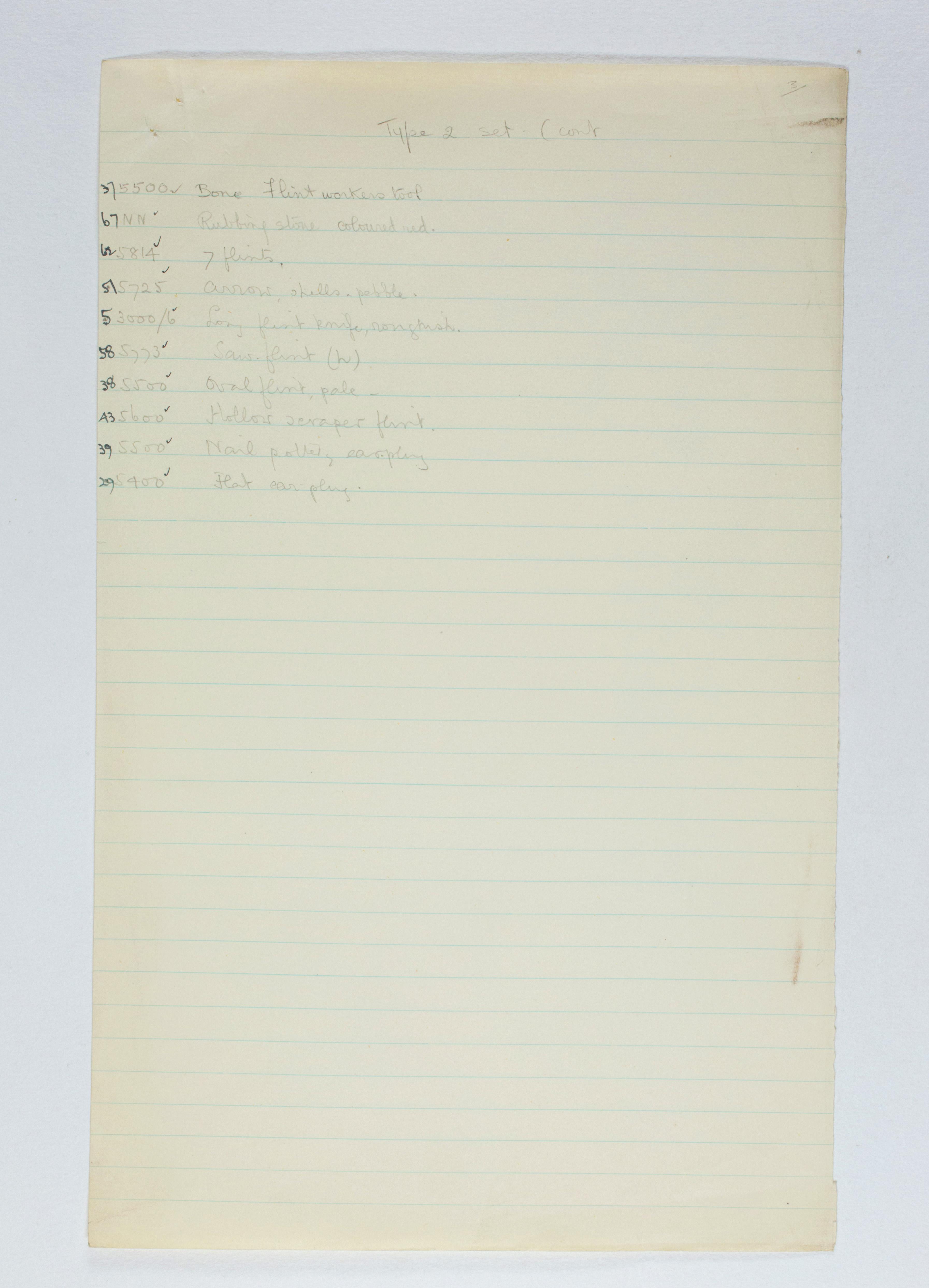 1924-25 Badari, Faiyum Object list PMA/WFP1/D/28/1.3