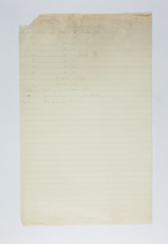 1924-25 Badari, Faiyum Individual institution list PMA/WFP1/D/28/3.2