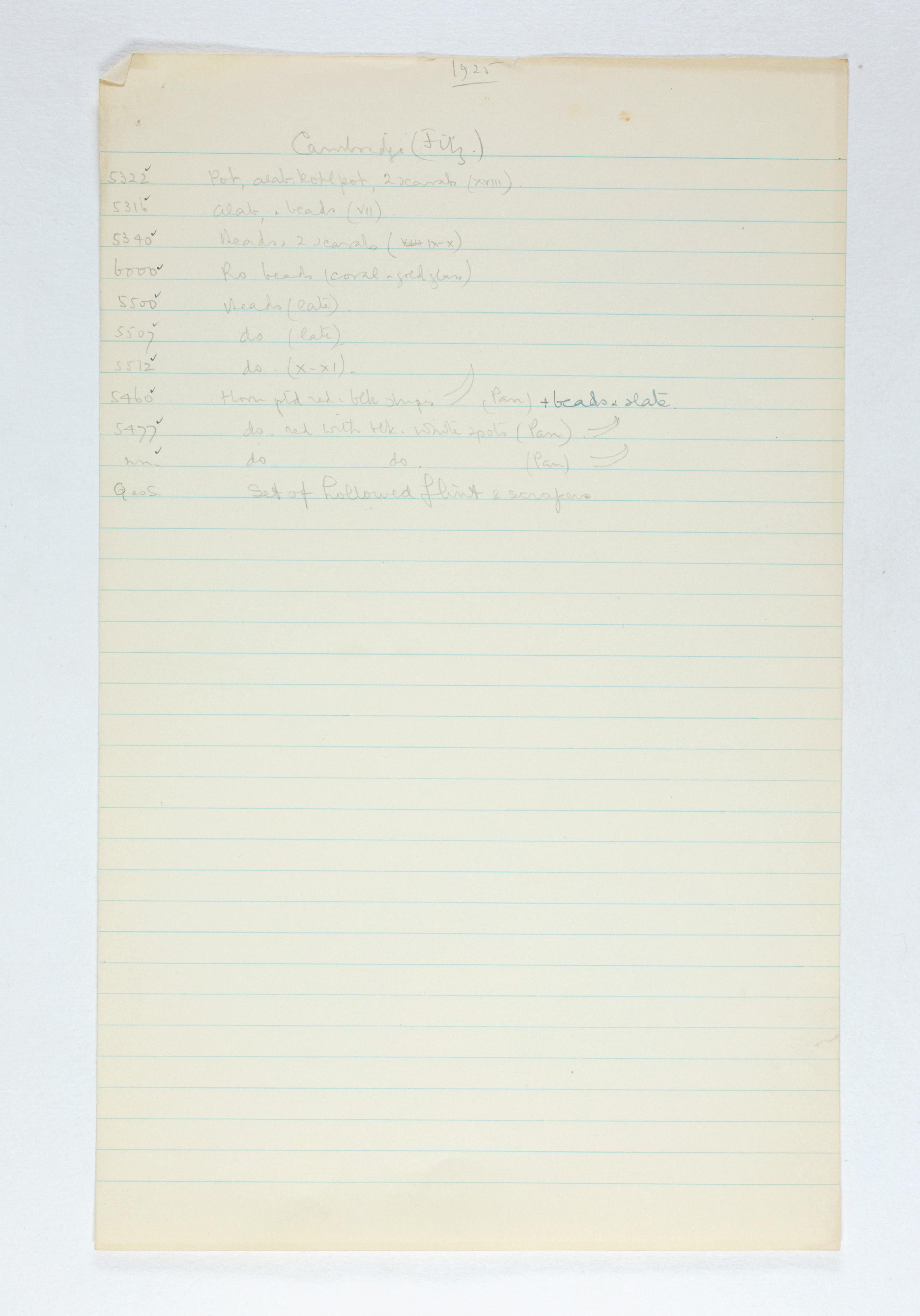 1924-25 Badari, Faiyum Individual institution list PMA/WFP1/D/28/5