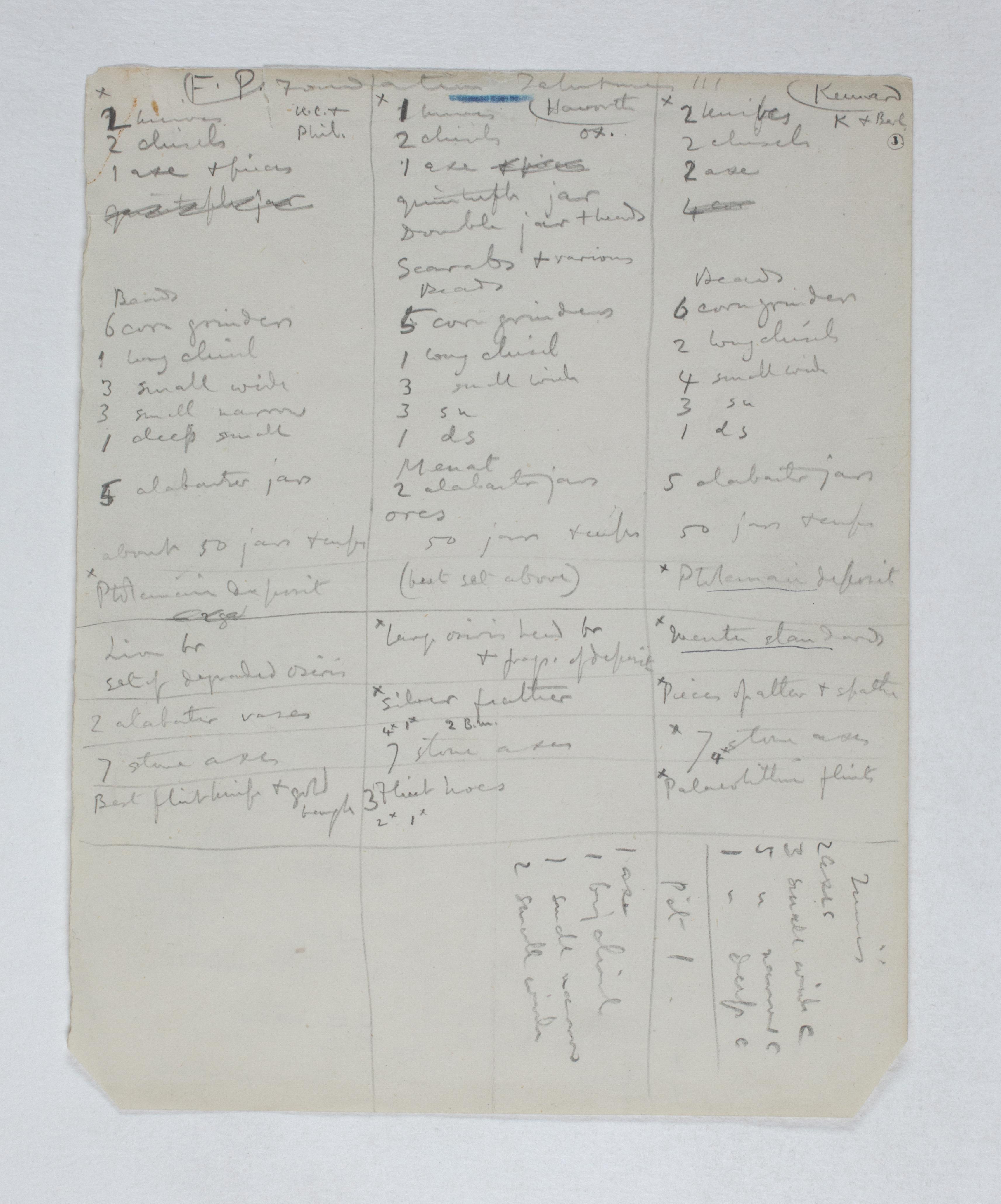 Koptos 1983-1894, Multiple Institution List, PMA/WFP1/D/2/1.1