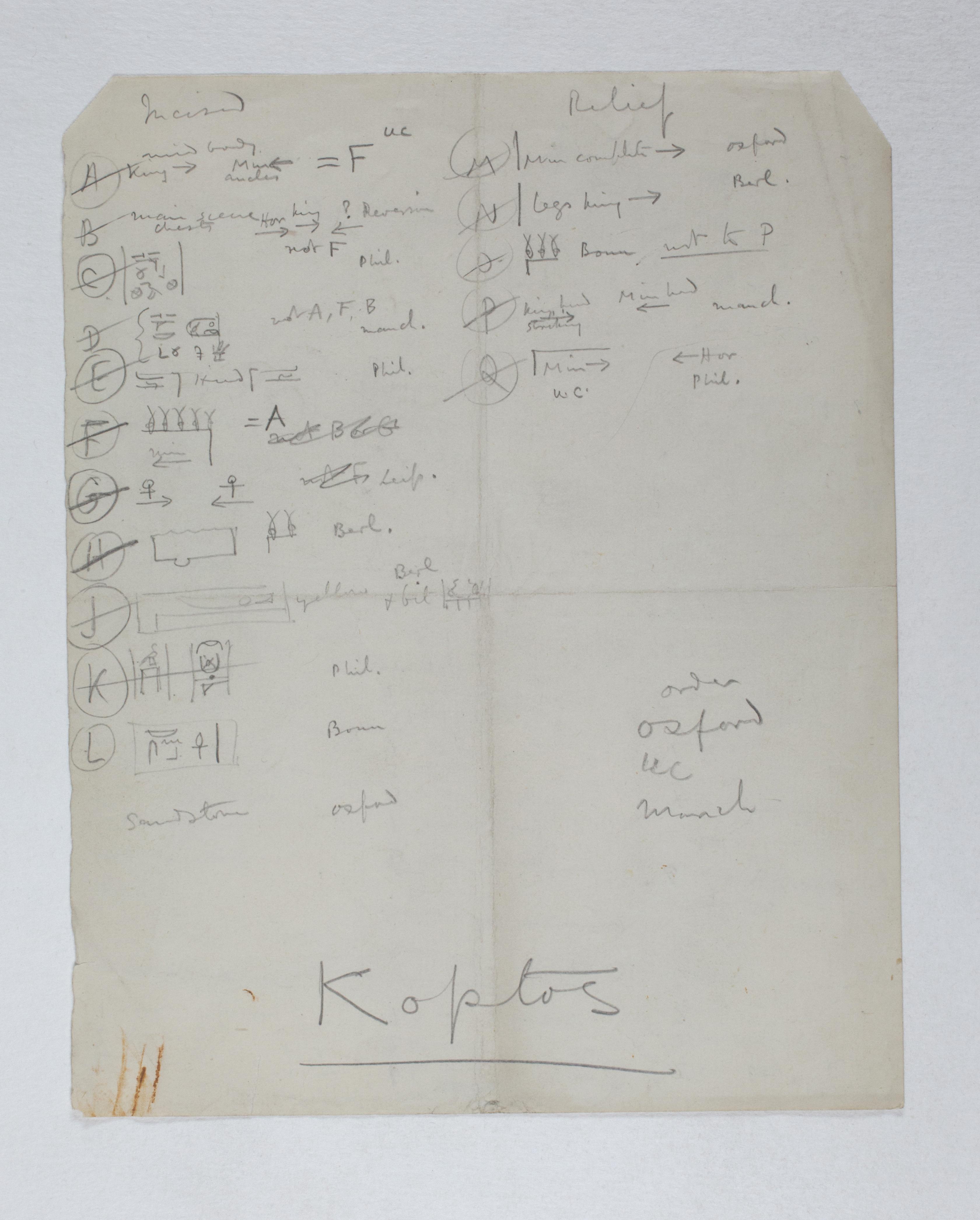 Koptos 1983-1894, Multiple Institution List, PMA/WFP1/D/2/1.2