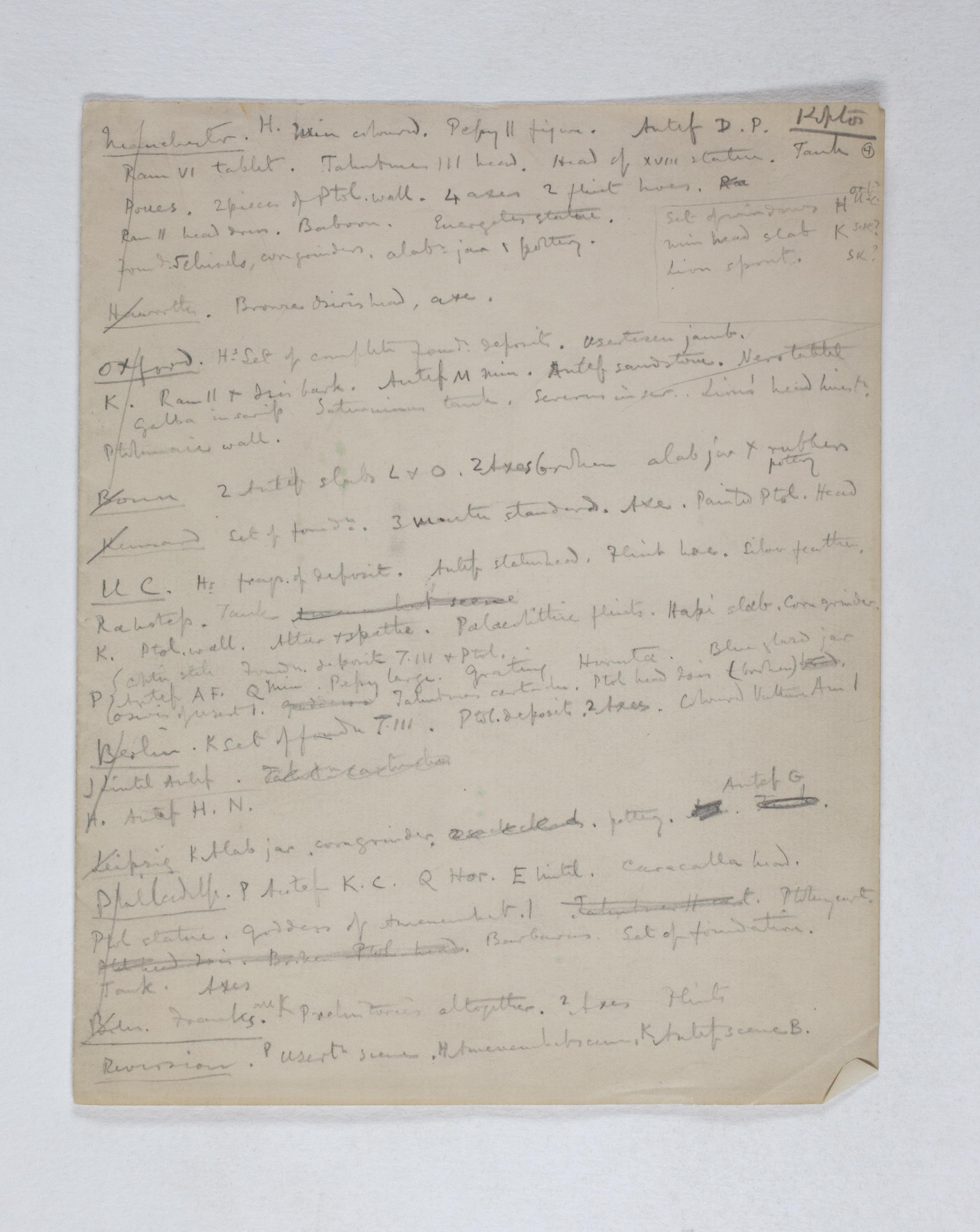 Koptos 1983-1894, Multiple Institution List, PMA/WFP1/D/2/4