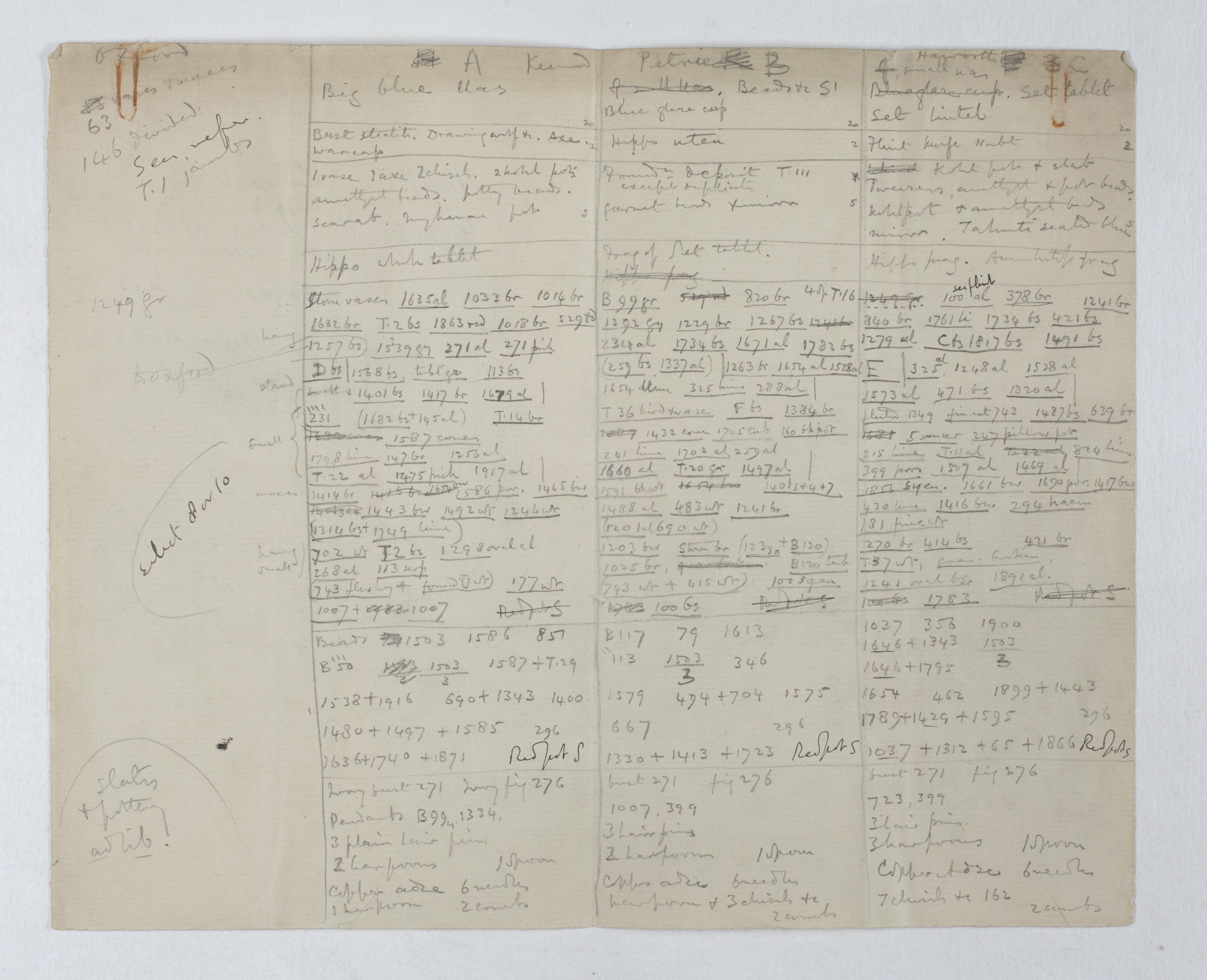 Naqada 1894-1895, Multiple Institution List, PMA/WFP1/D/3/5.2