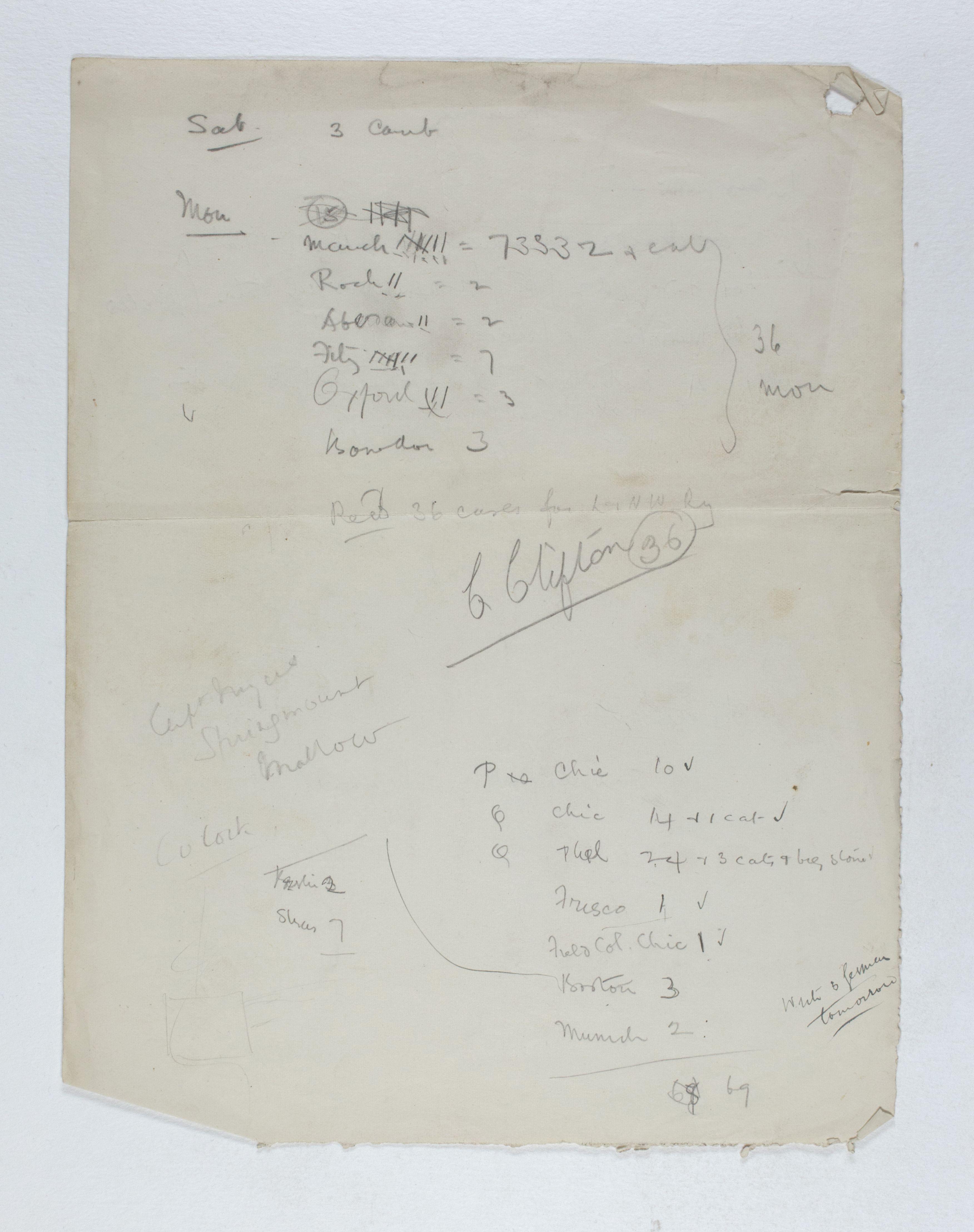 West Thebes 1895-1896, Multiple Institution List, PMA/WFP1/D/4/15.2