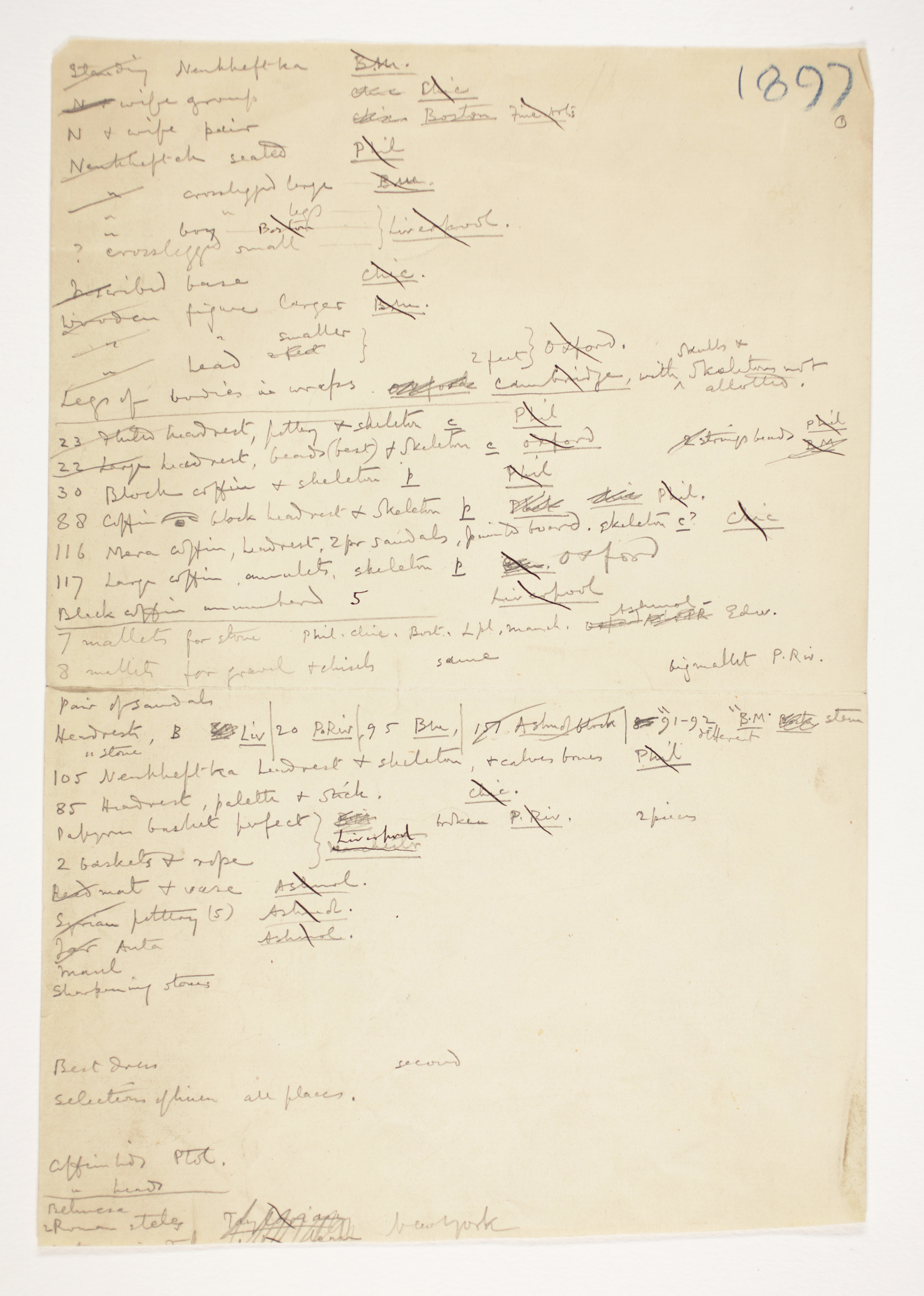 Dishasha 1896-1897, Multiple Institution List, PMA/WFP1/D/5/1.1