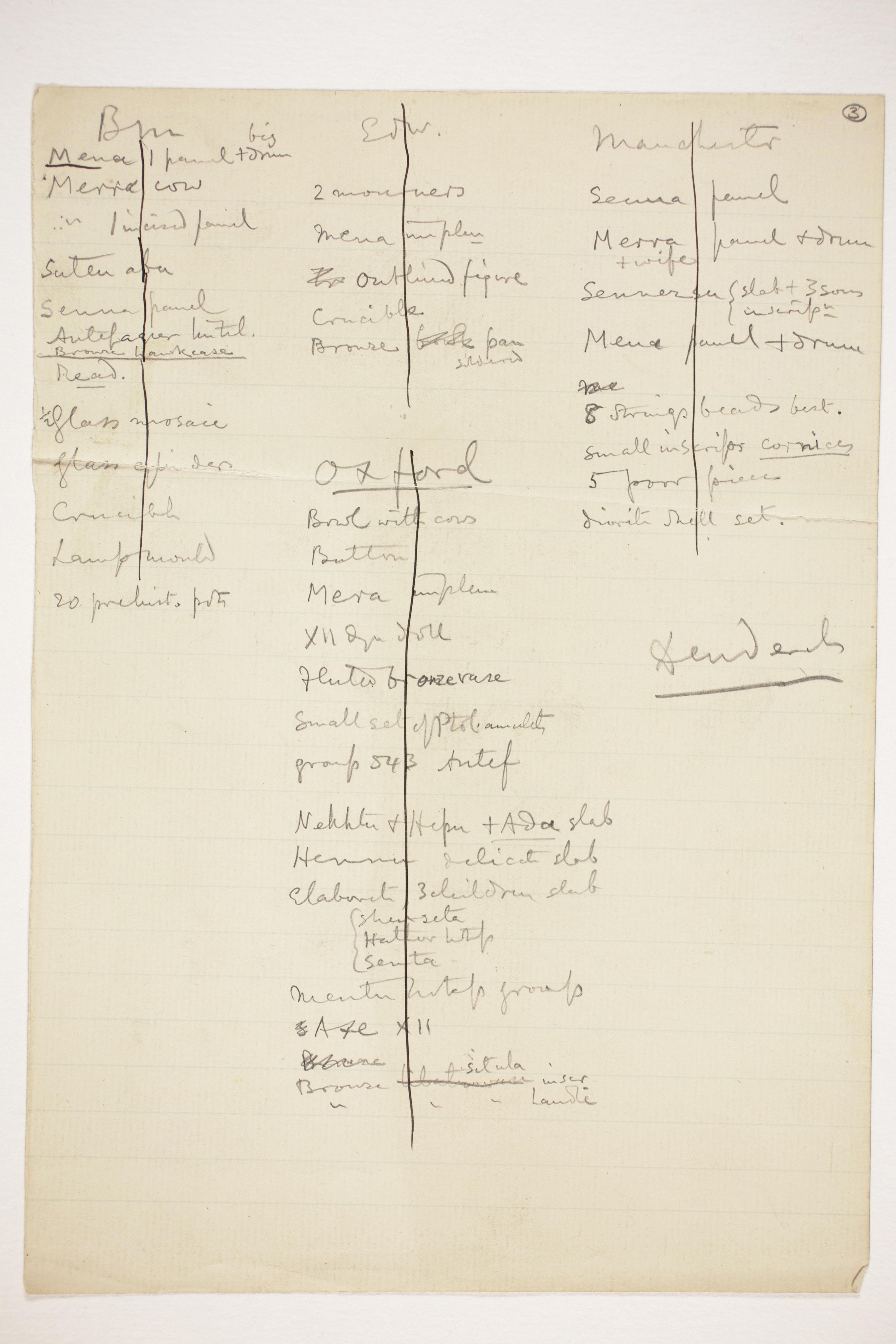 1897-98 Dendara, Hierakonpolis Multiple institution list PMA/WFP1/D/6/3