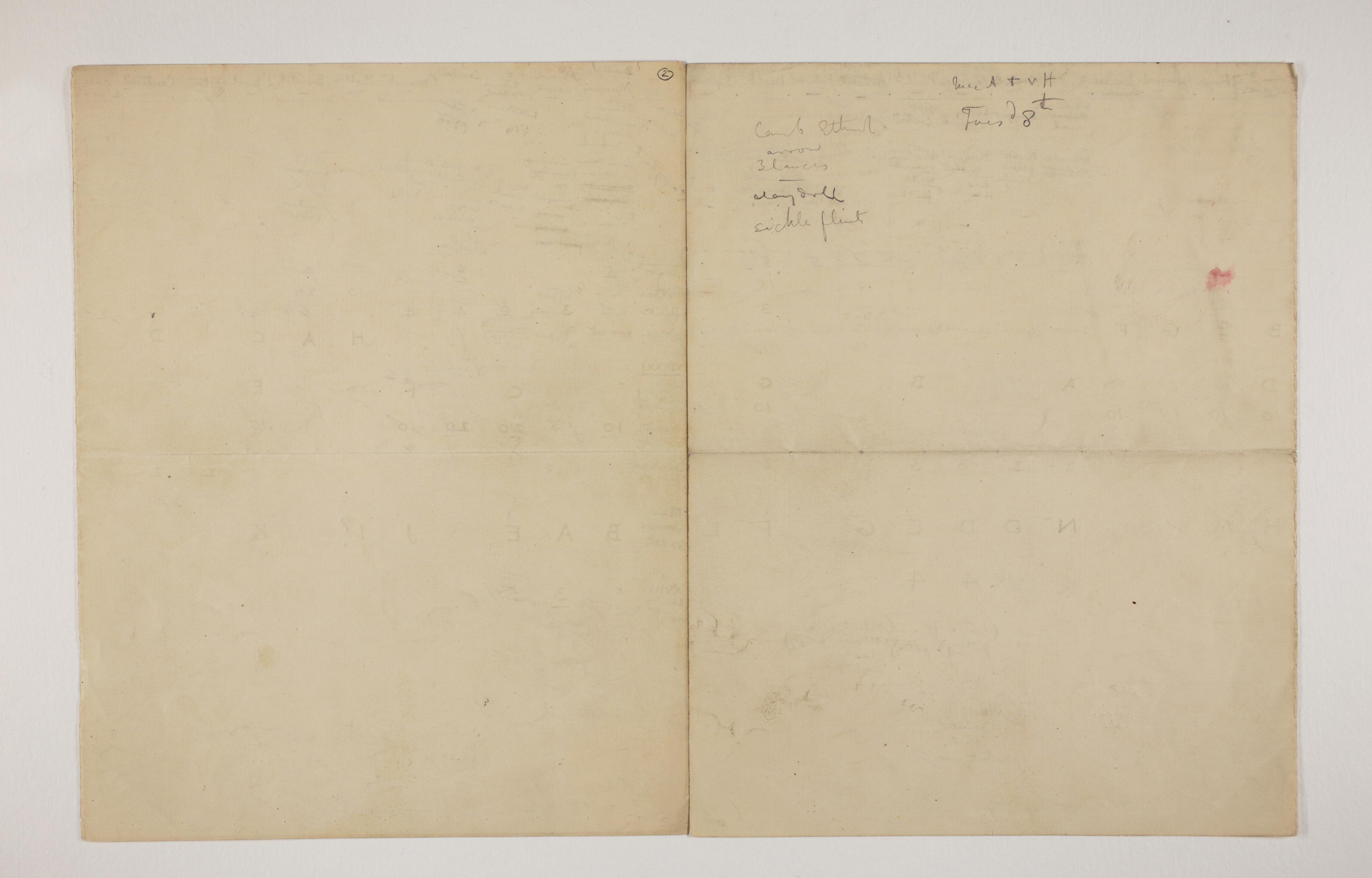 1898-99 Hu, Faiyum, Deir el-Bahri Multiple institution list PMA/WFP1/D/7/2.2