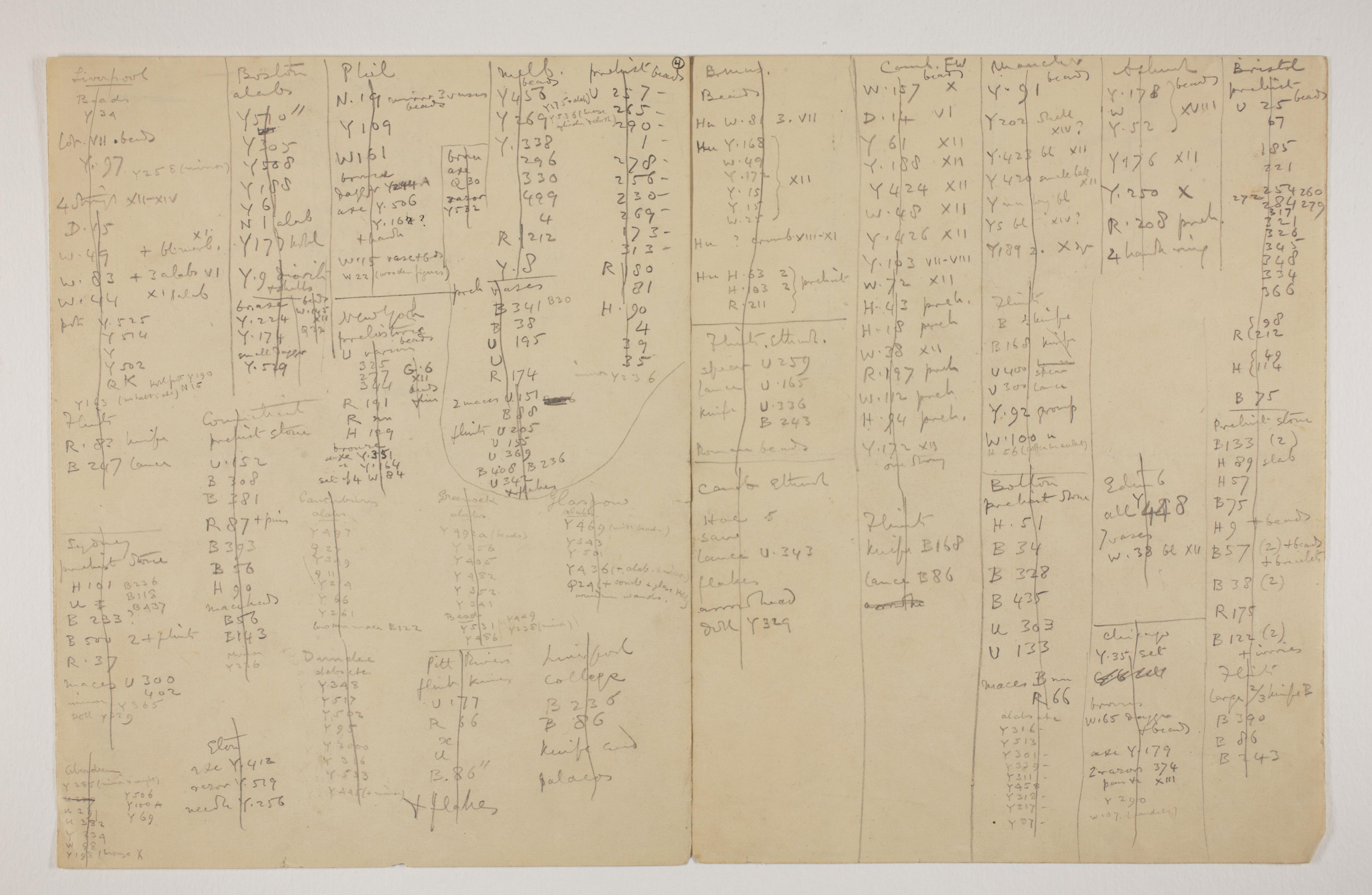 1898-99 Hu, Faiyum, Deir el-Bahri Distribution grid PMA/WFP1/D/7/4.1