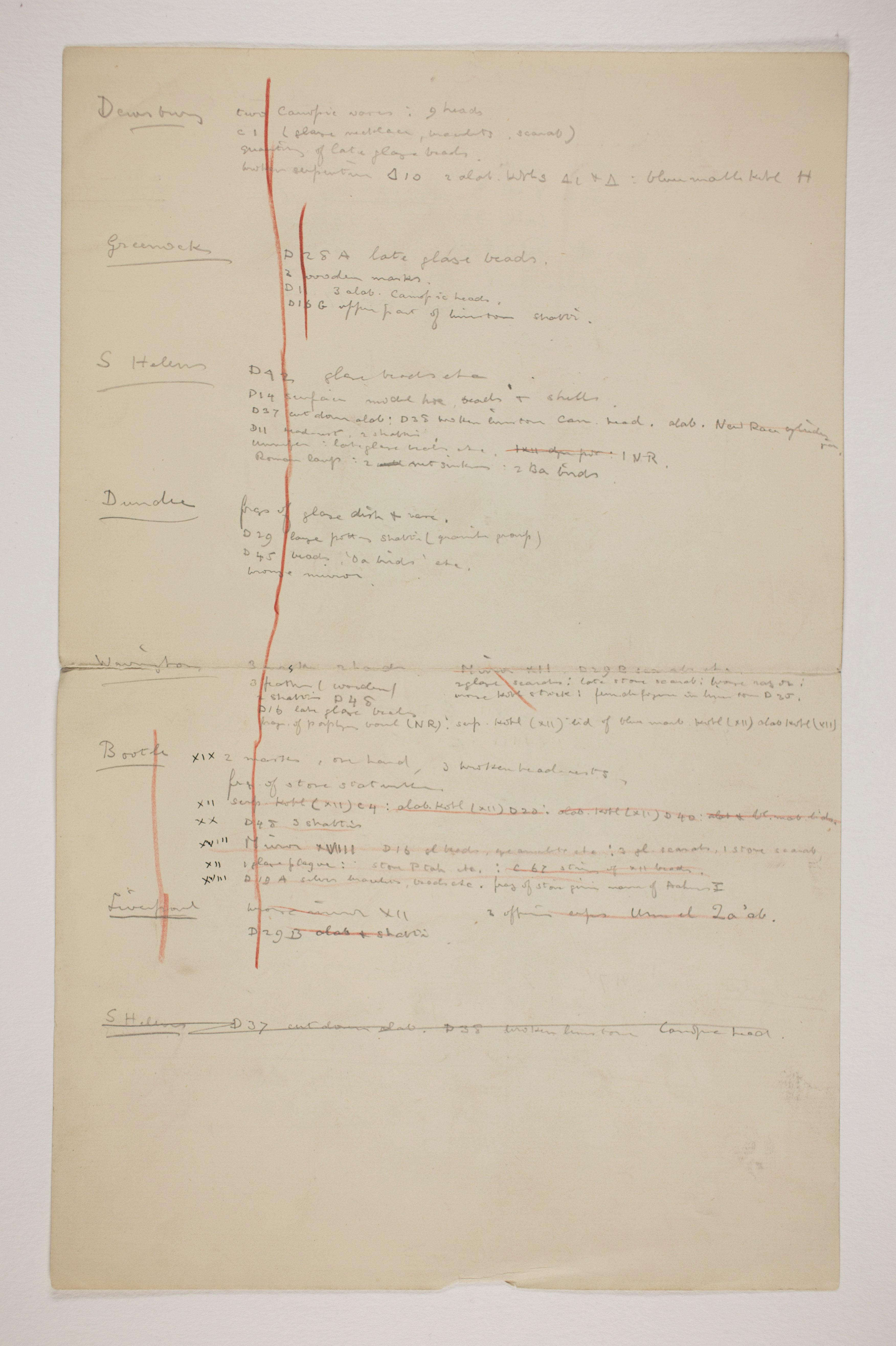 1899-1900 Abydos Multiple institution list PMA/WFP1/D/8/11.2