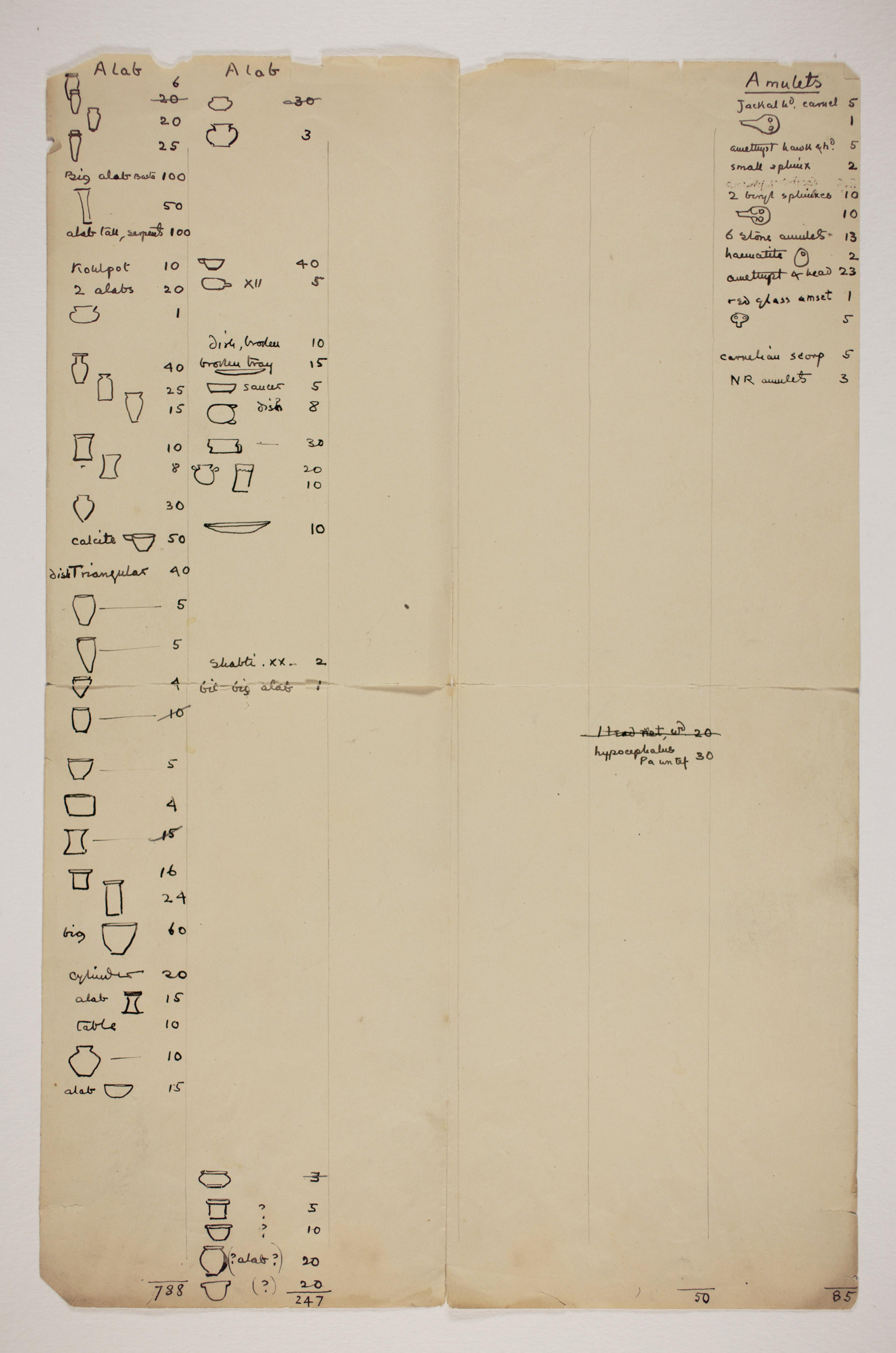 1899-1900 Abydos Object list PMA/WFP1/D/8/16.1