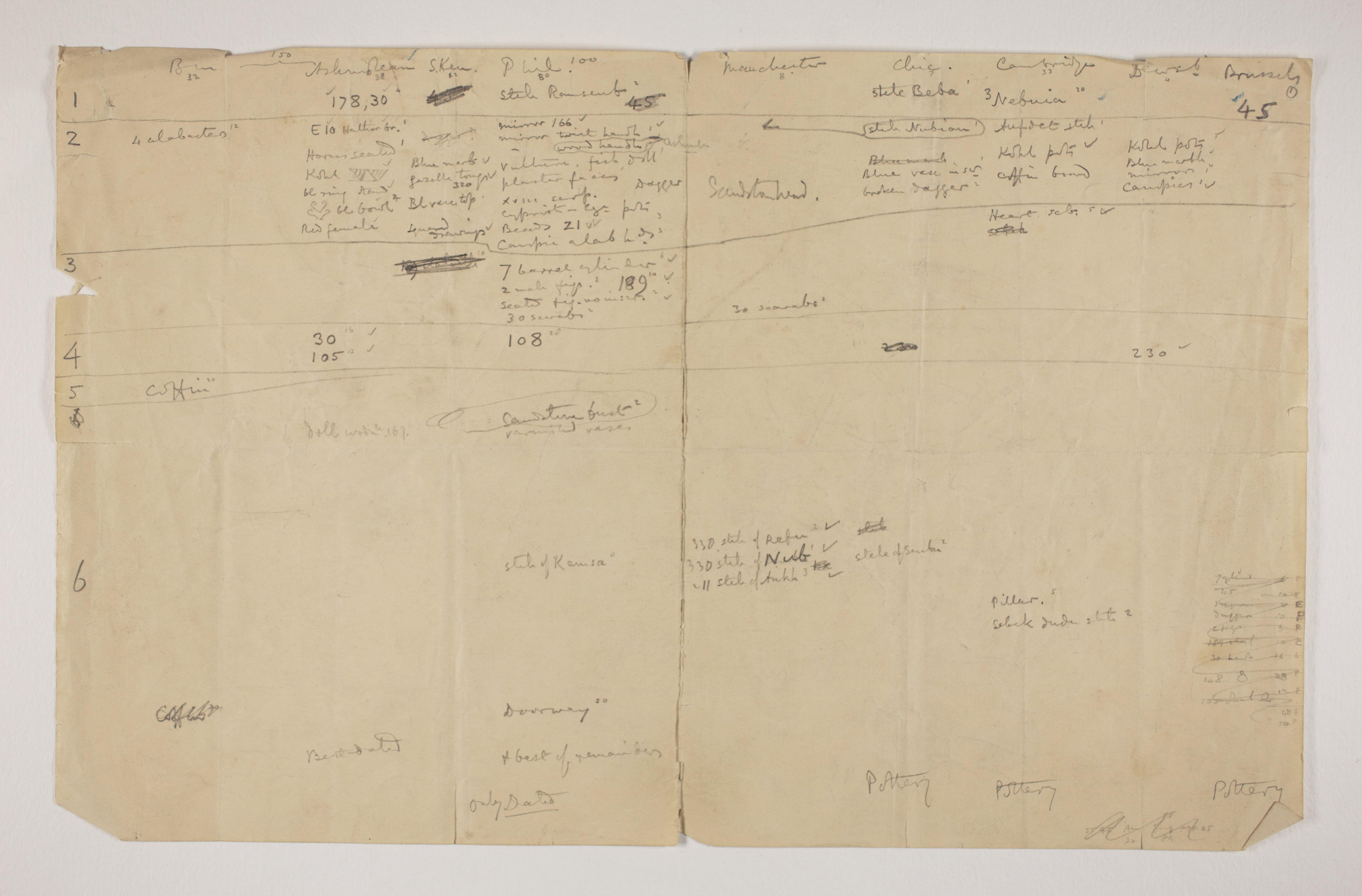 1899-1900 Abydos Multiple institution list PMA/WFP1/D/8/1.2
