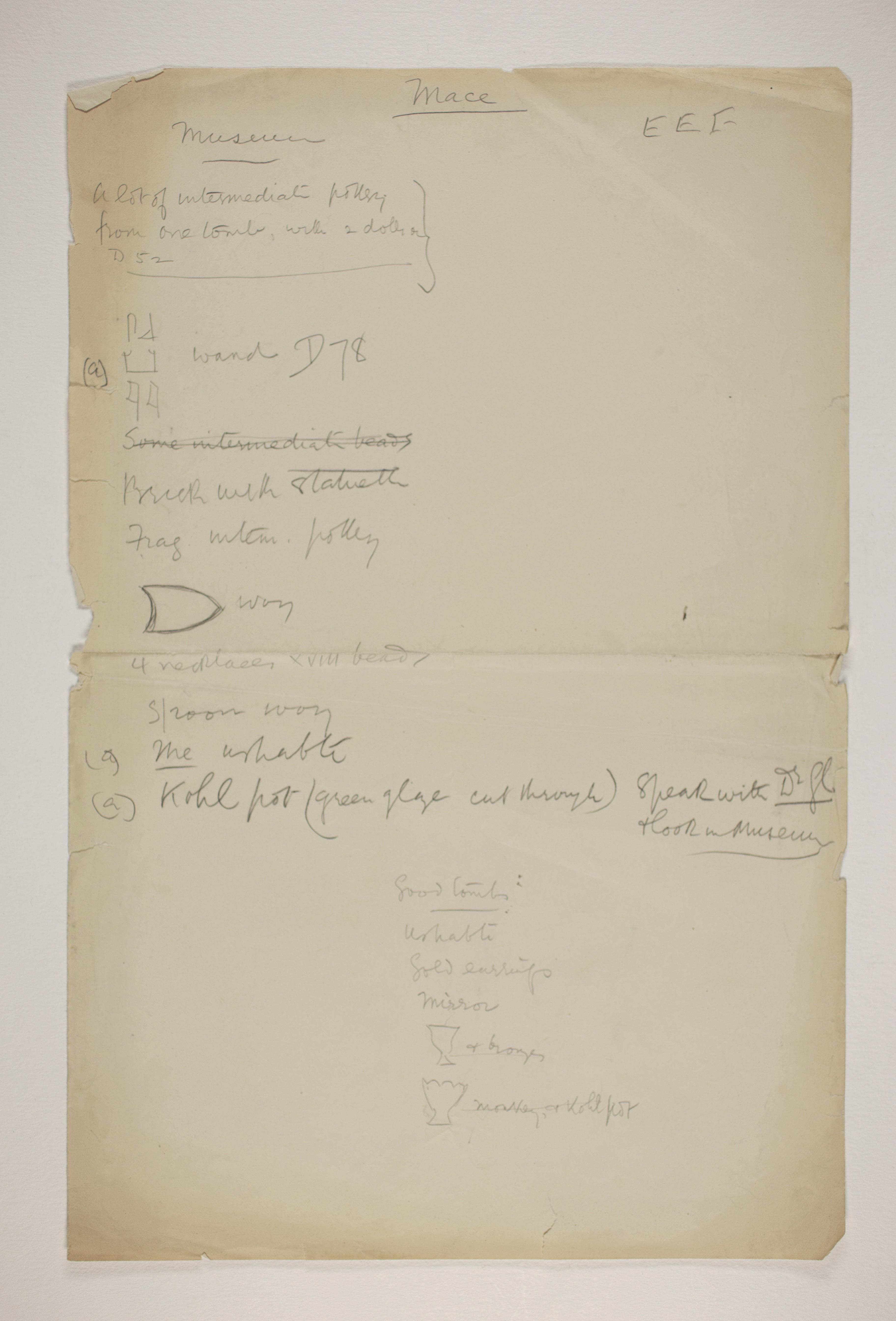 Abydos, Bet Khallaf, el-Mahasna 1900-1901, Distribution List, PMA/WFP1/D/9/2
