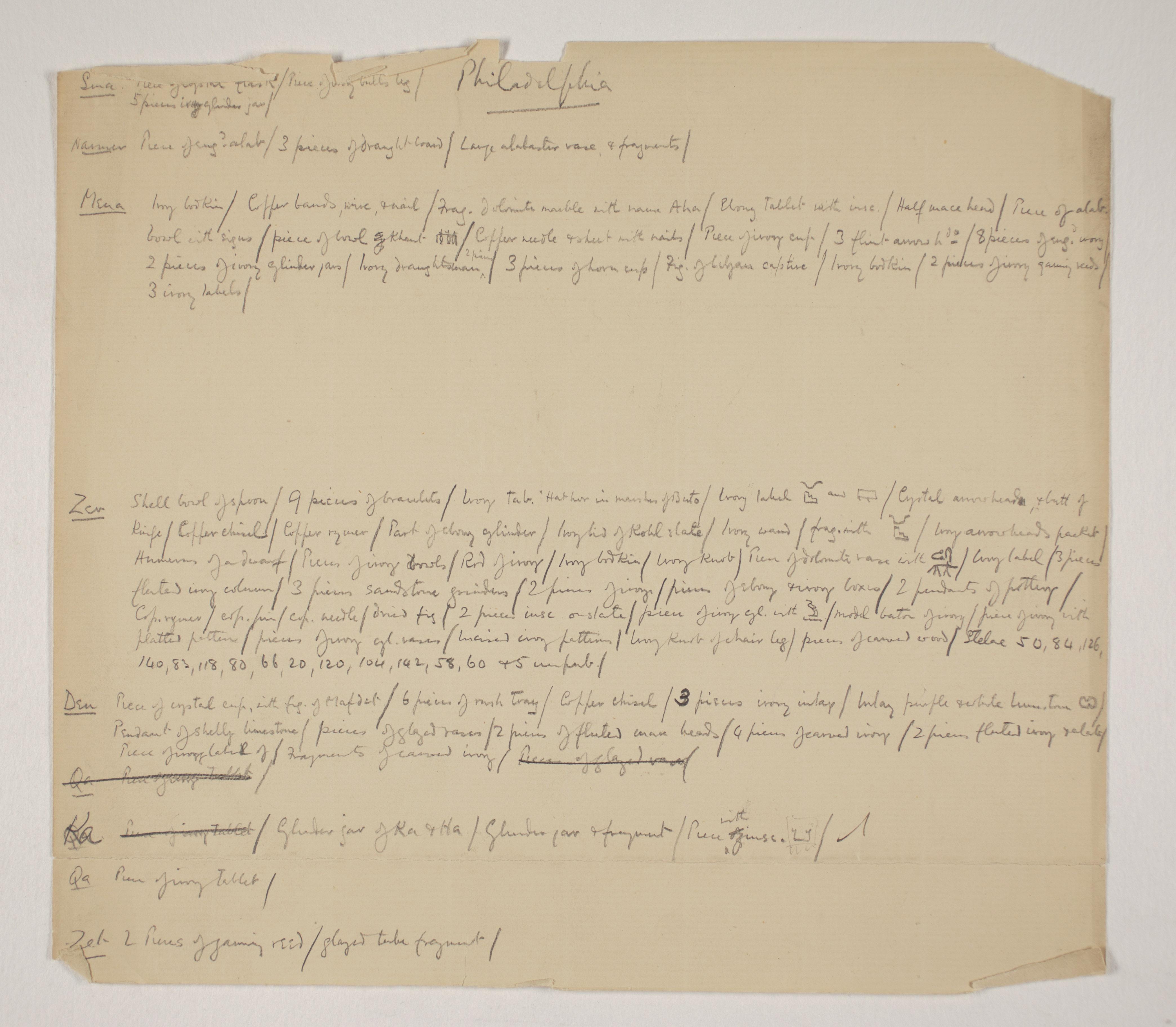1900-01 Abydos, Bet Khallaf, el-Mahasna Individual institution list  PMA/WFP1/D/9/23