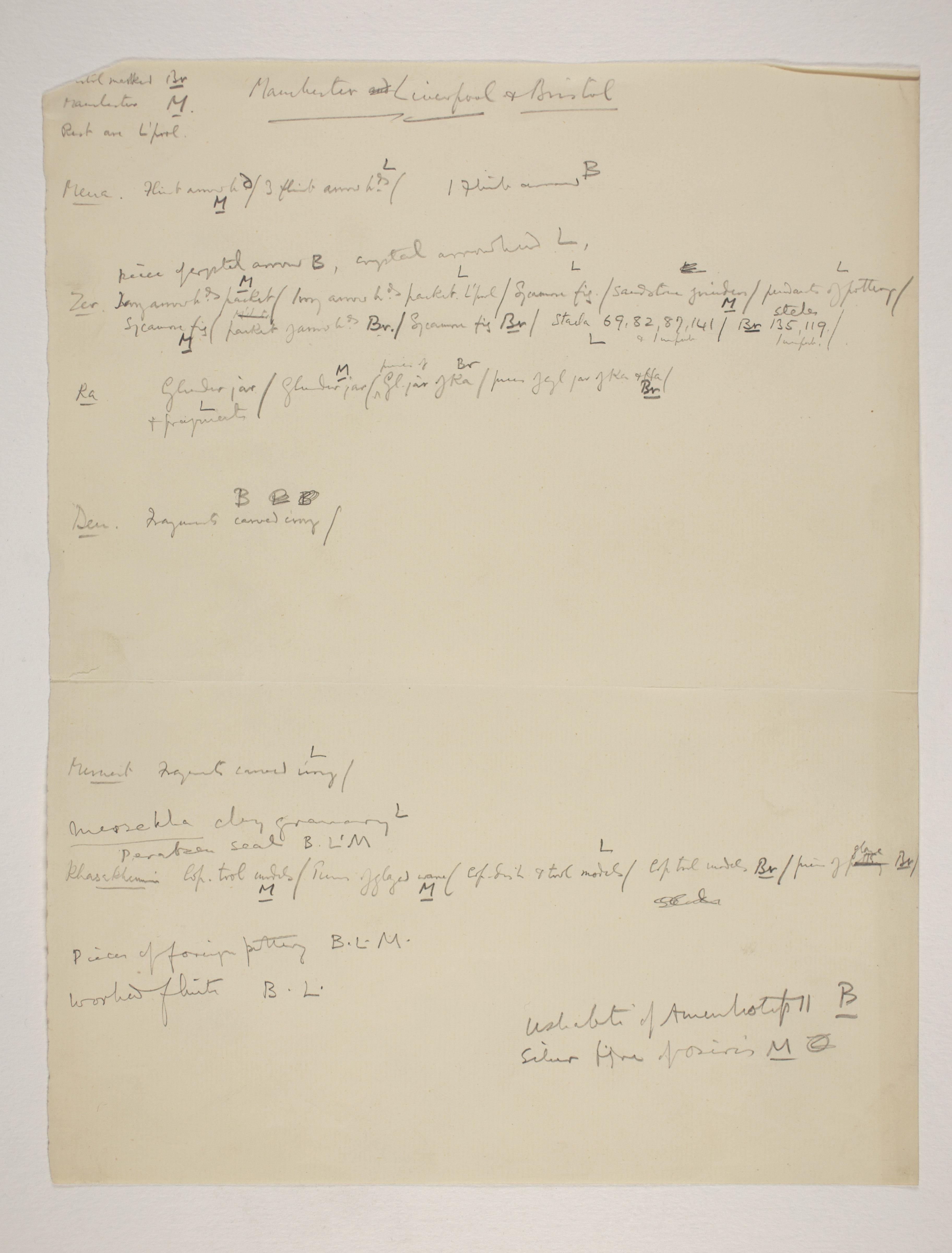 Abydos, Bet Khallaf, el-Mahasna 1900-1901, Multiple Institution List, PMA/WFP1/D/9/26