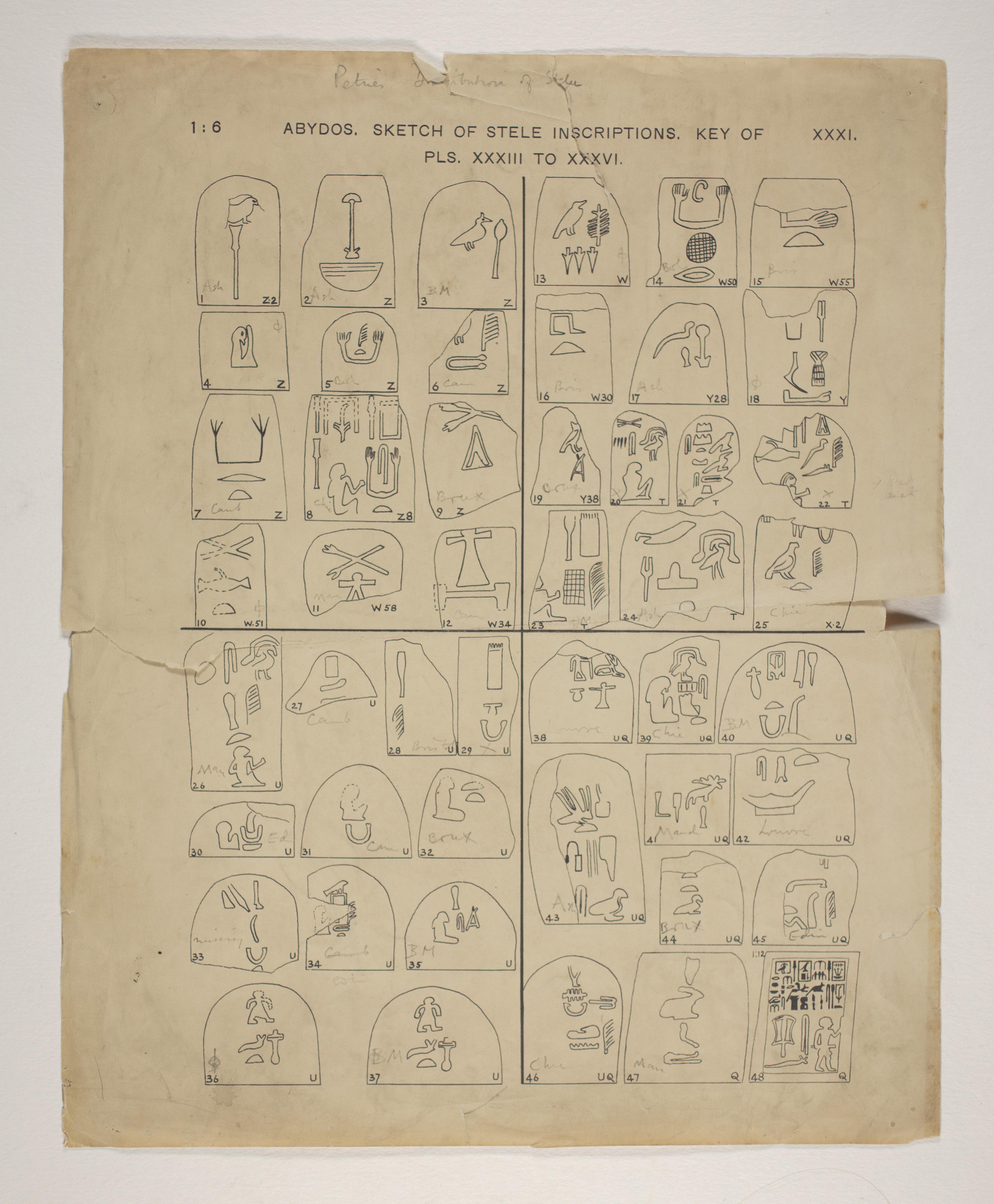 1900-01 Abydos, Bet Khallaf, el-Mahasna Multiple institution list PMA/WFP1/D/9/27