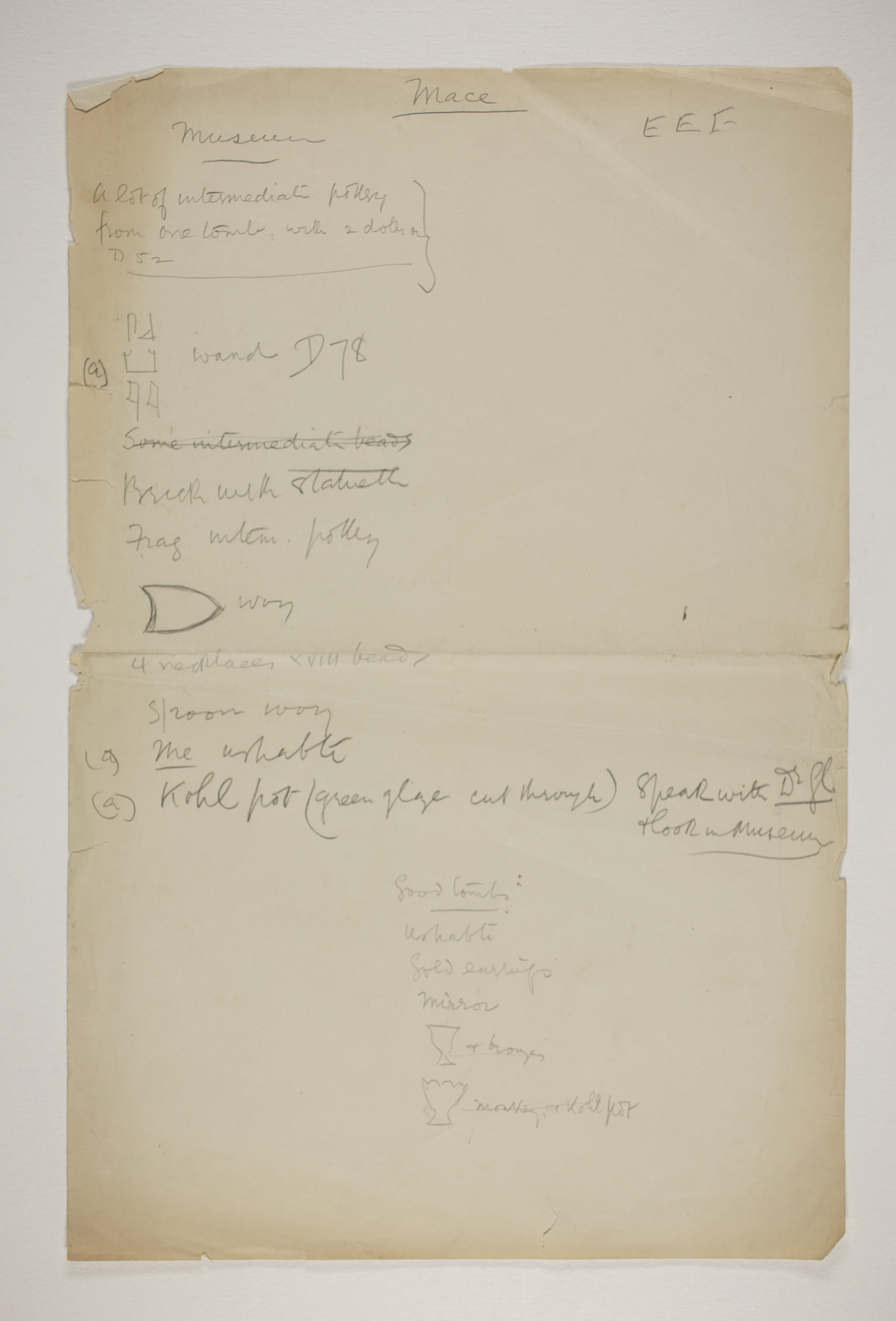 1900-01 Abydos, Bet Khallaf, el-Mahasna Distribution list PMA/WFP1/D/9/21.1
