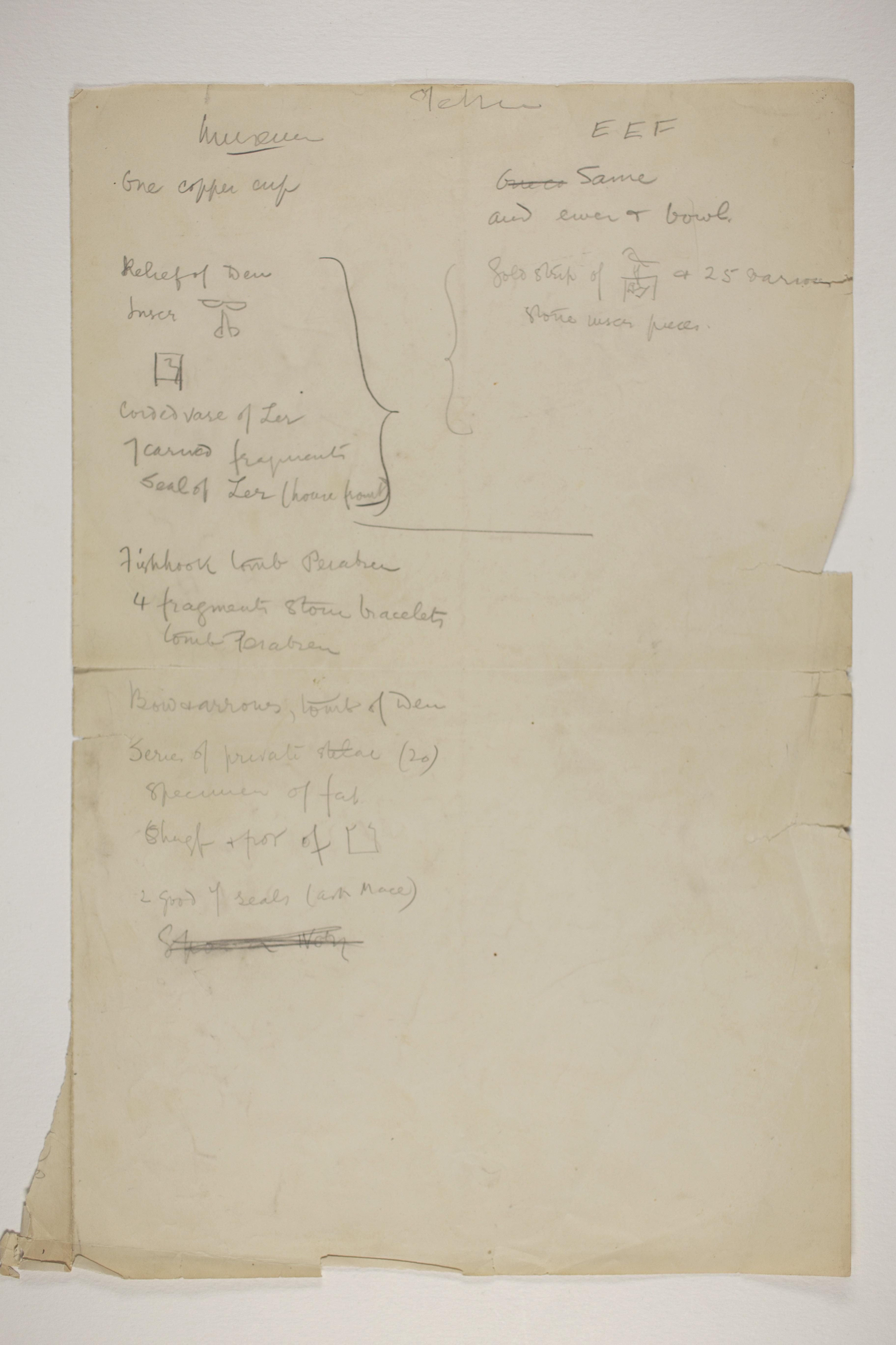 Abydos, Bet Khallaf, el-Mahasna 1900-1901, Distribution List, PMA/WFP1/D/9/3