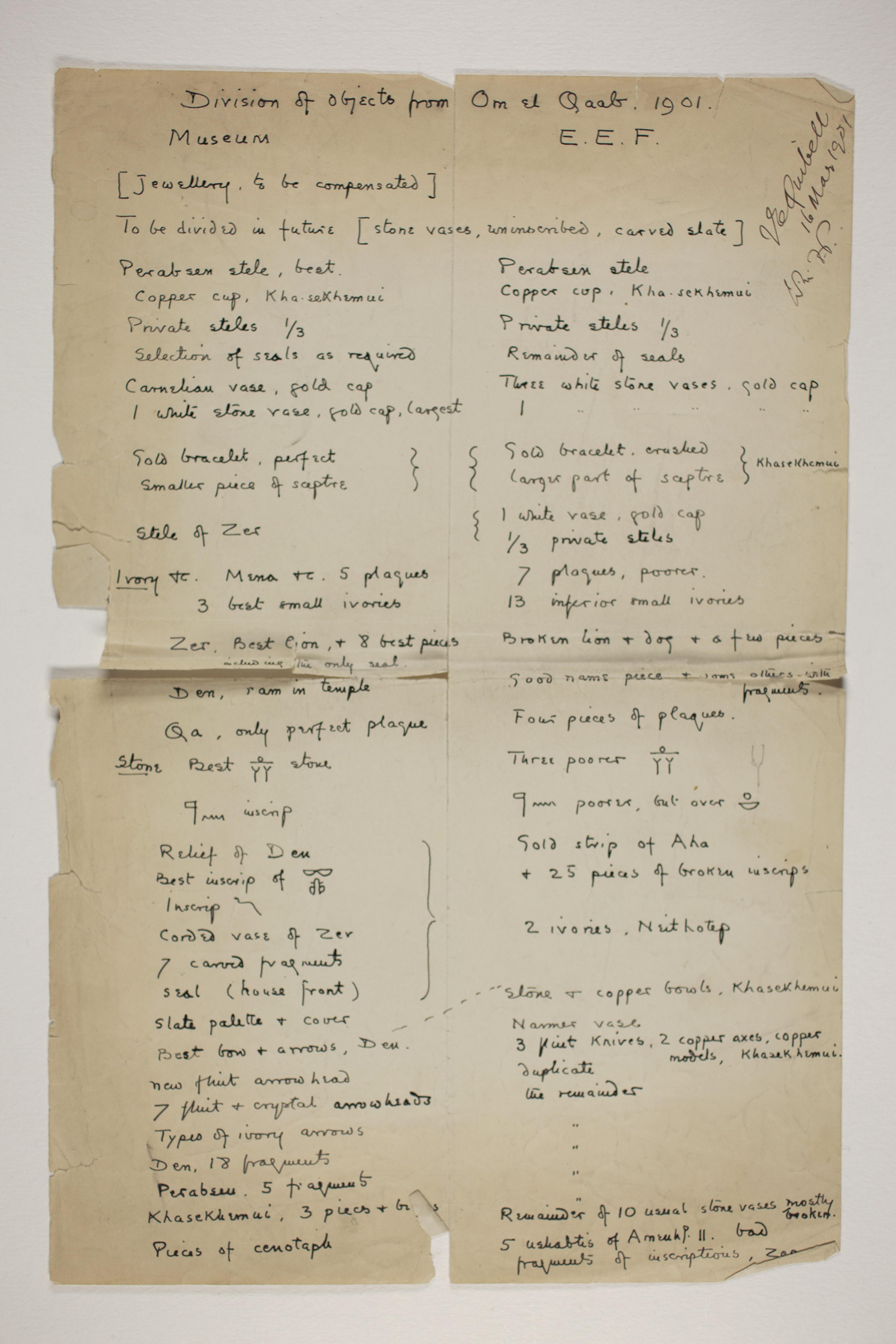 Abydos, Bet Khallaf, el-Mahasna 1900-1901, Distribution List, PMA/WFP1/D/9/4.1