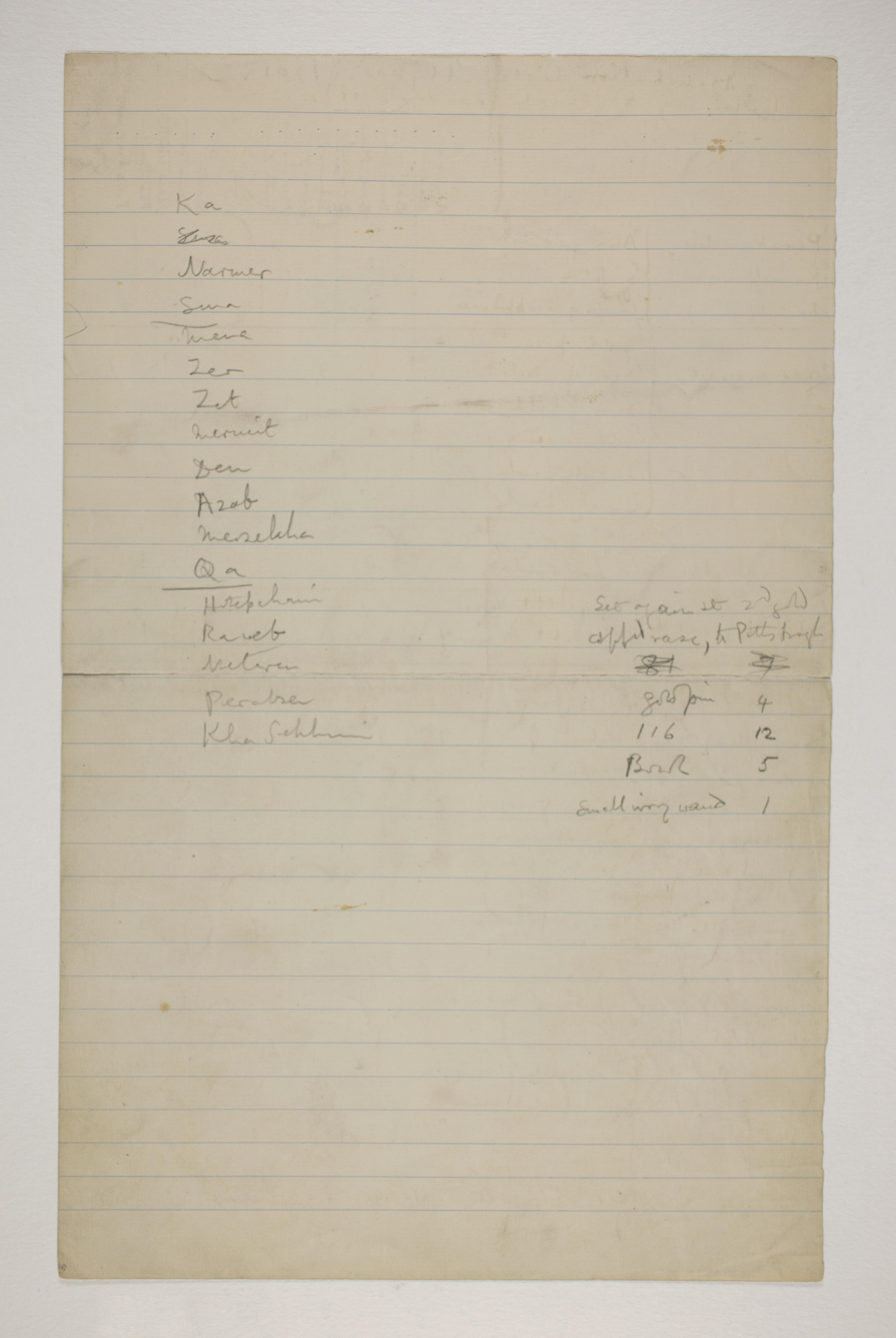 Abydos, Bet Khallaf, el-Mahasna 1900-1901, Distribution List, PMA/WFP1/D/9/5.2