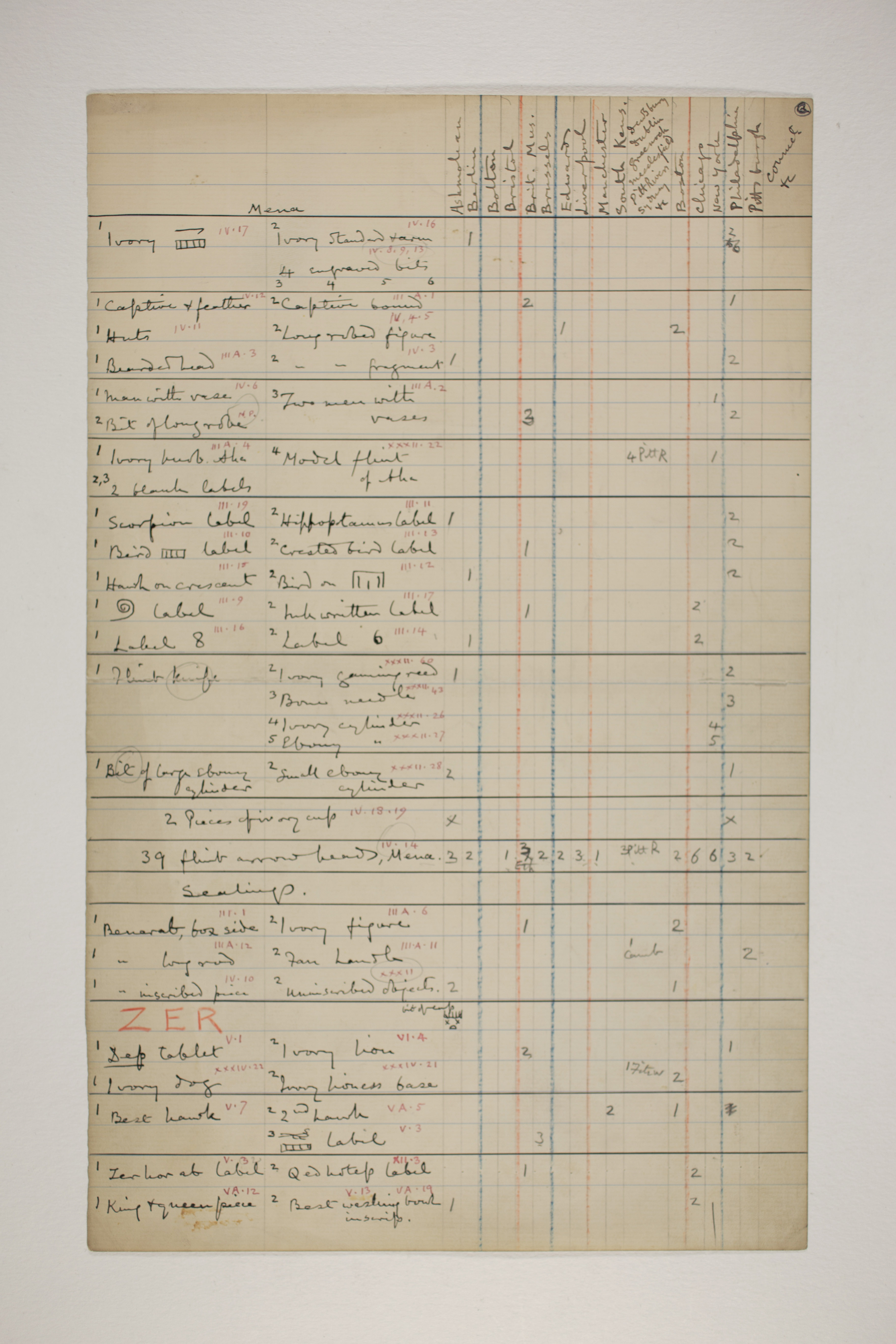 Abydos, Bet Khallaf, el-Mahasna 1900-1901, Distribution Grid, PMA/WFP1/D/9/6