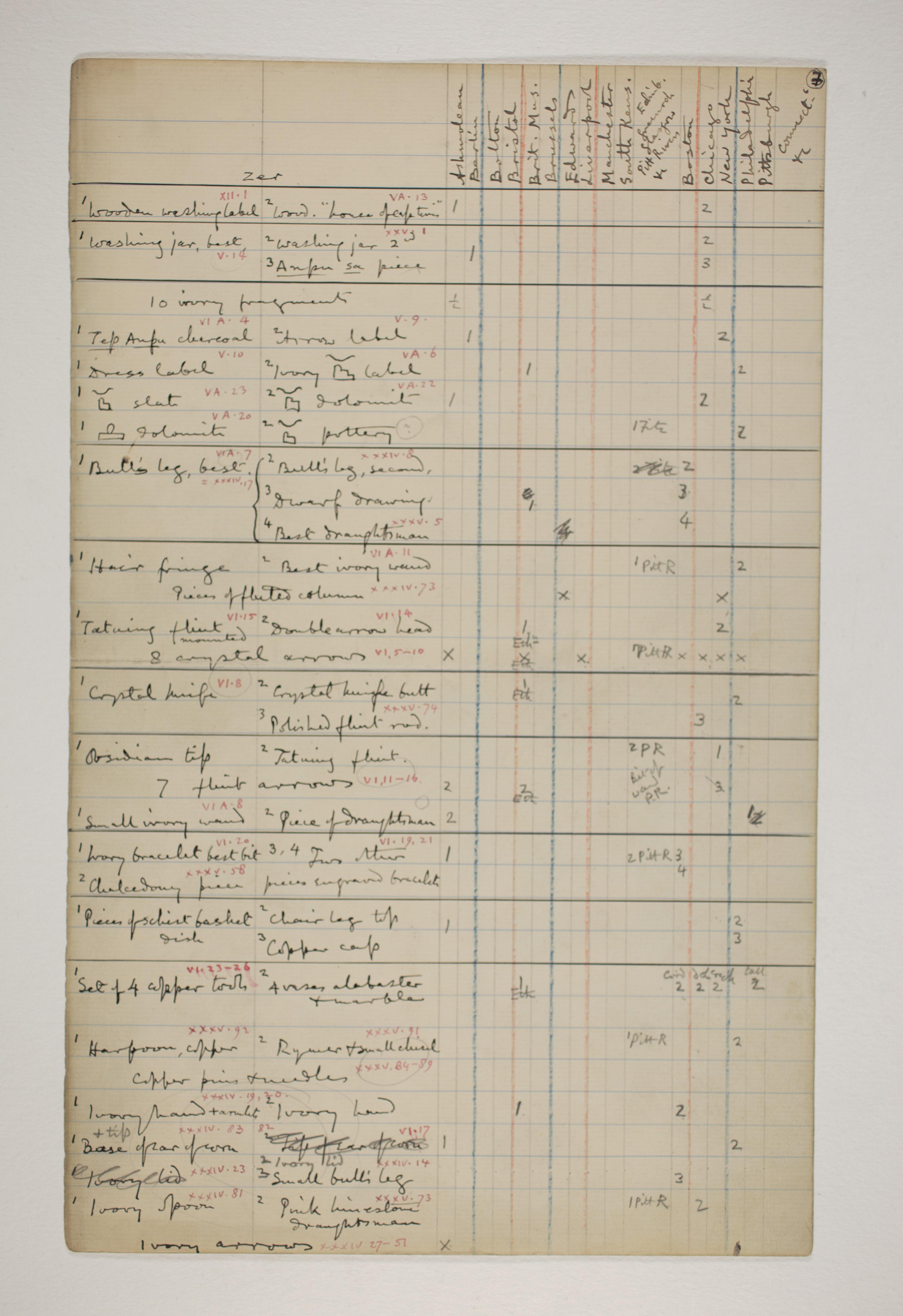 Abydos, Bet Khallaf, el-Mahasna 1900-1901, Distribution Grid, PMA/WFP1/D/9/7