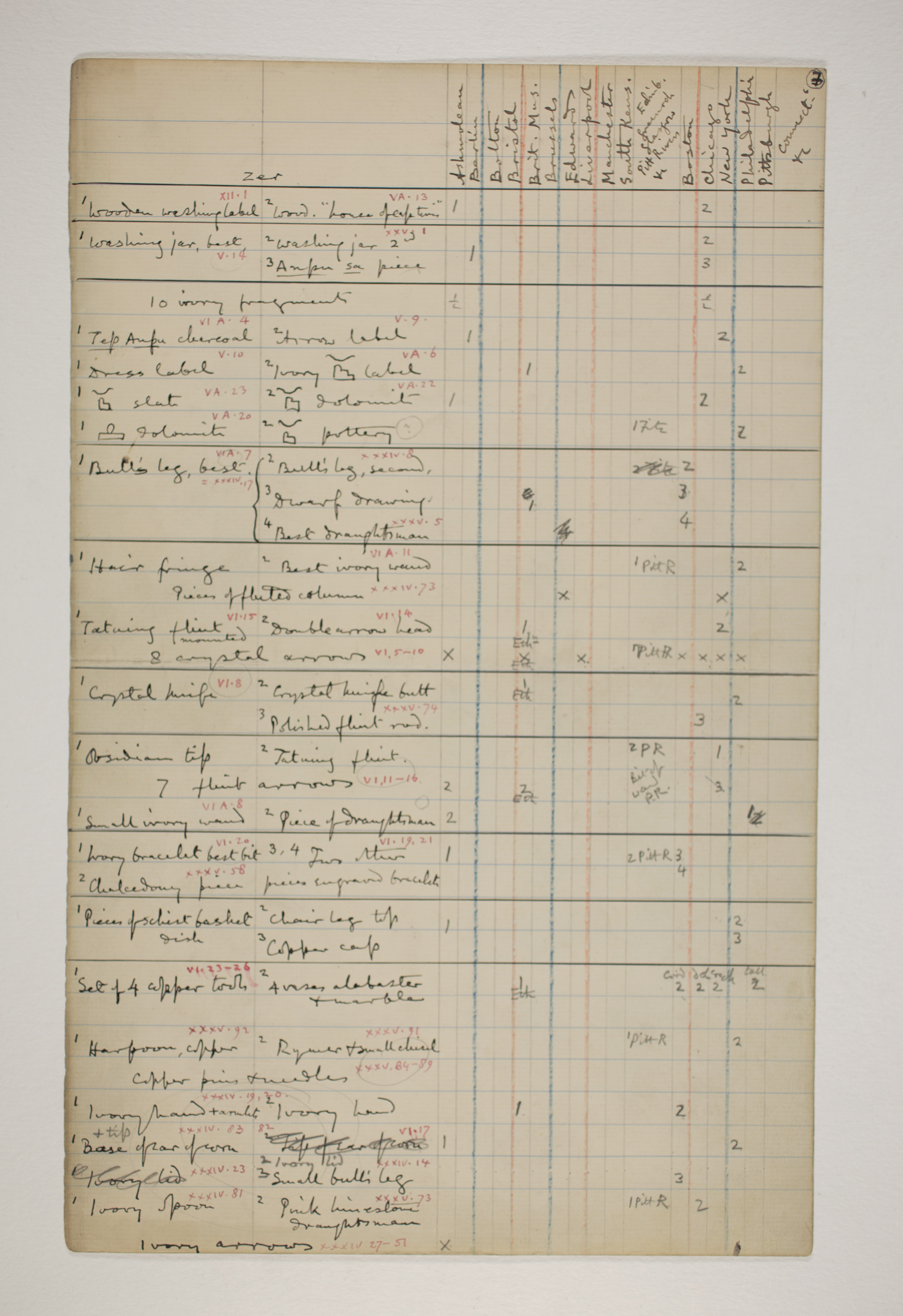 1900-01 Abydos, Bet Khallaf, el-Mahasna Distribution grid PMA/WFP1/D/9/7