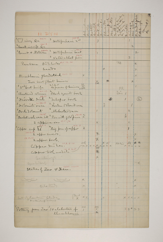 Abydos, Bet Khallaf, el-Mahasna 1900-1901, Distribution Grid, PMA/WFP1/D/9/9.1