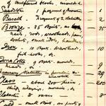 1886 Nebesheh Tell Dafana 1884 el-Qantara, Tell Gemayemi, Tell Sueilin DIST.09.05a