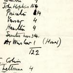 1895-1903 Oxyrhynchus, Faiyum DIST.18.01c