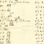 1895-1903 Oxyrhynchus, Faiyum DIST.18.17b