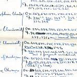 1902-07 Oxyrhynchus, Faiyum, el-Hibeh DIST.22.27a