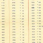 1902-07 Oxyrhynchus, Faiyum, el-Hibeh DIST.22.32
