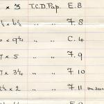 1905-06 Oxyrhynchus, el-Hibeh, Faiyum DIST.27.47b
