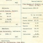 1906-07 Deir el-Bahri, Oxyrhynchus, Ihnasya DIST.28.01b